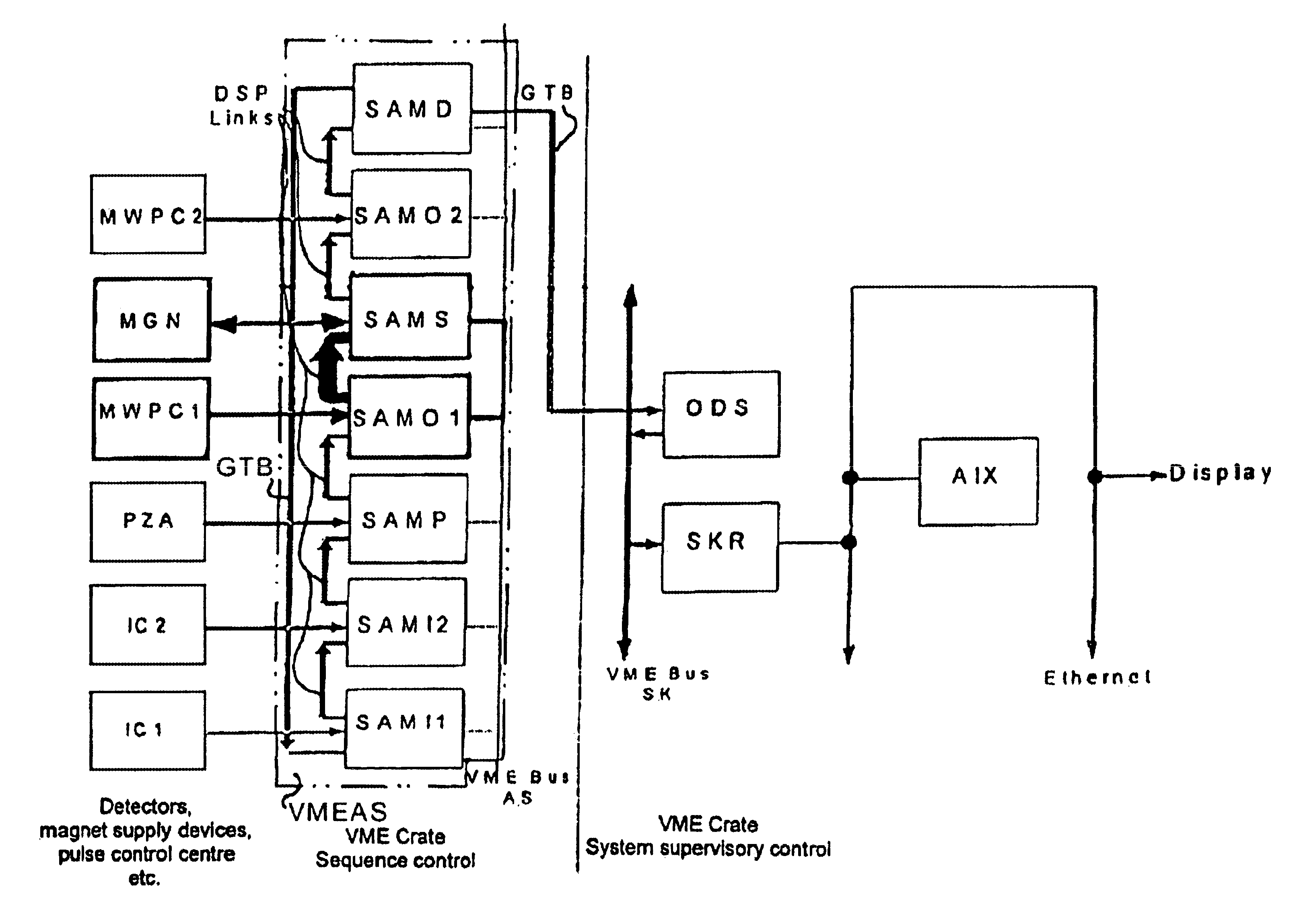 Ion Beam Current Measurement Circuit Smart Wiring Diagrams Ac Patent Us6677597 Device And Method For Controlling A Little Heat