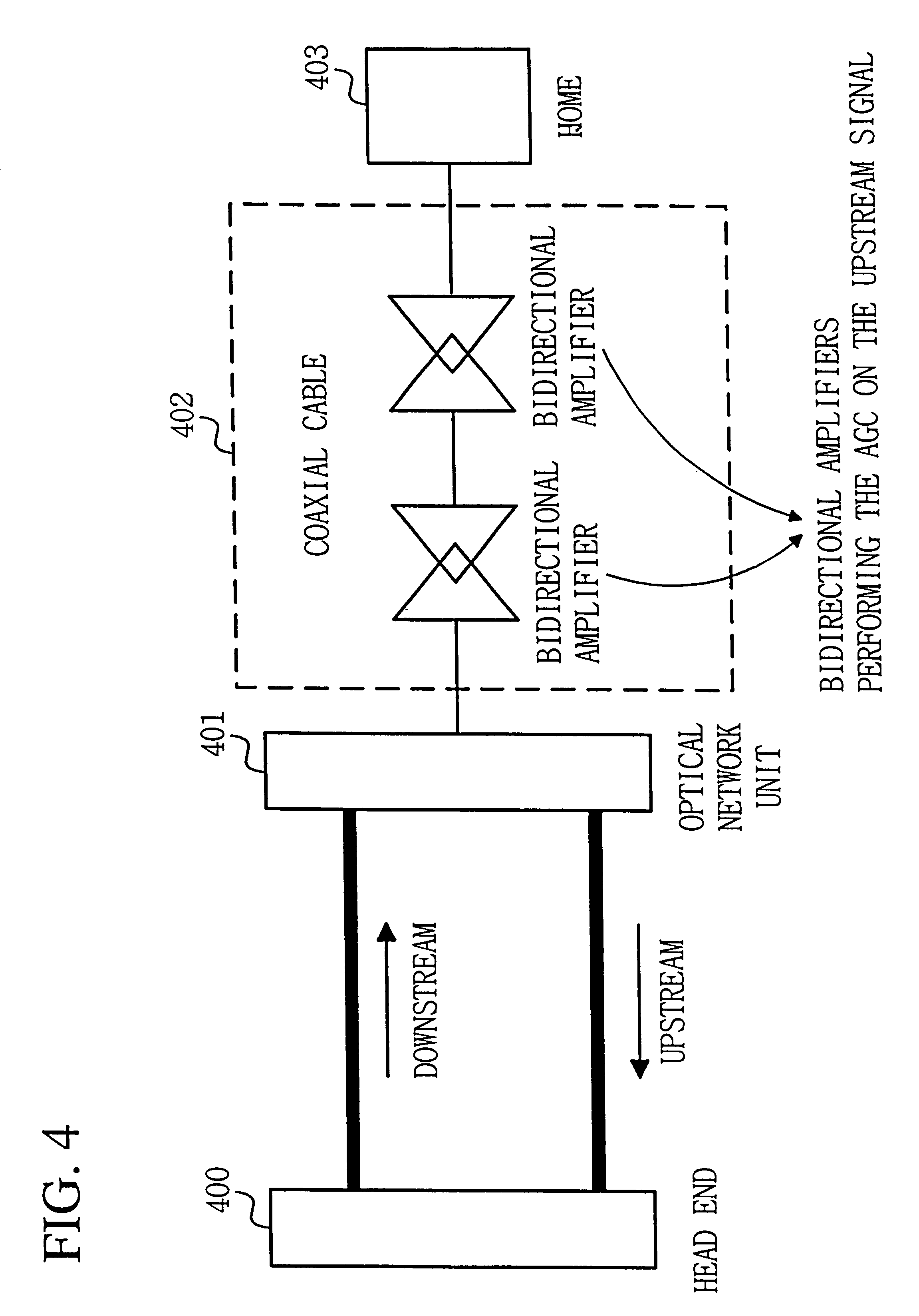 Patent Us6678893 Bidirectional Trunk Amplifier And Cable Modem For Coax Schematic Drawing