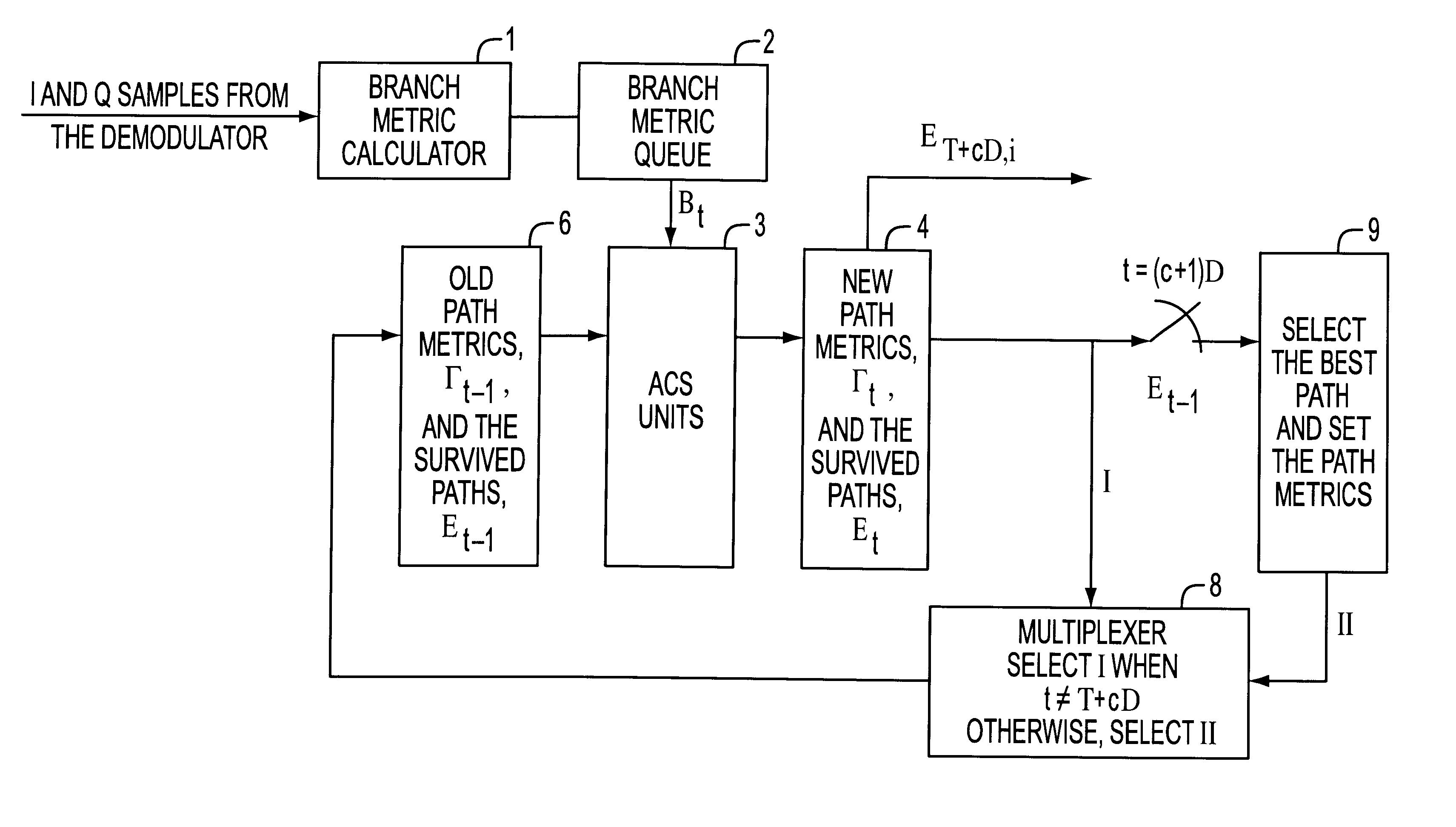 براءة الاختراع US6680986 - Method for implementing shared