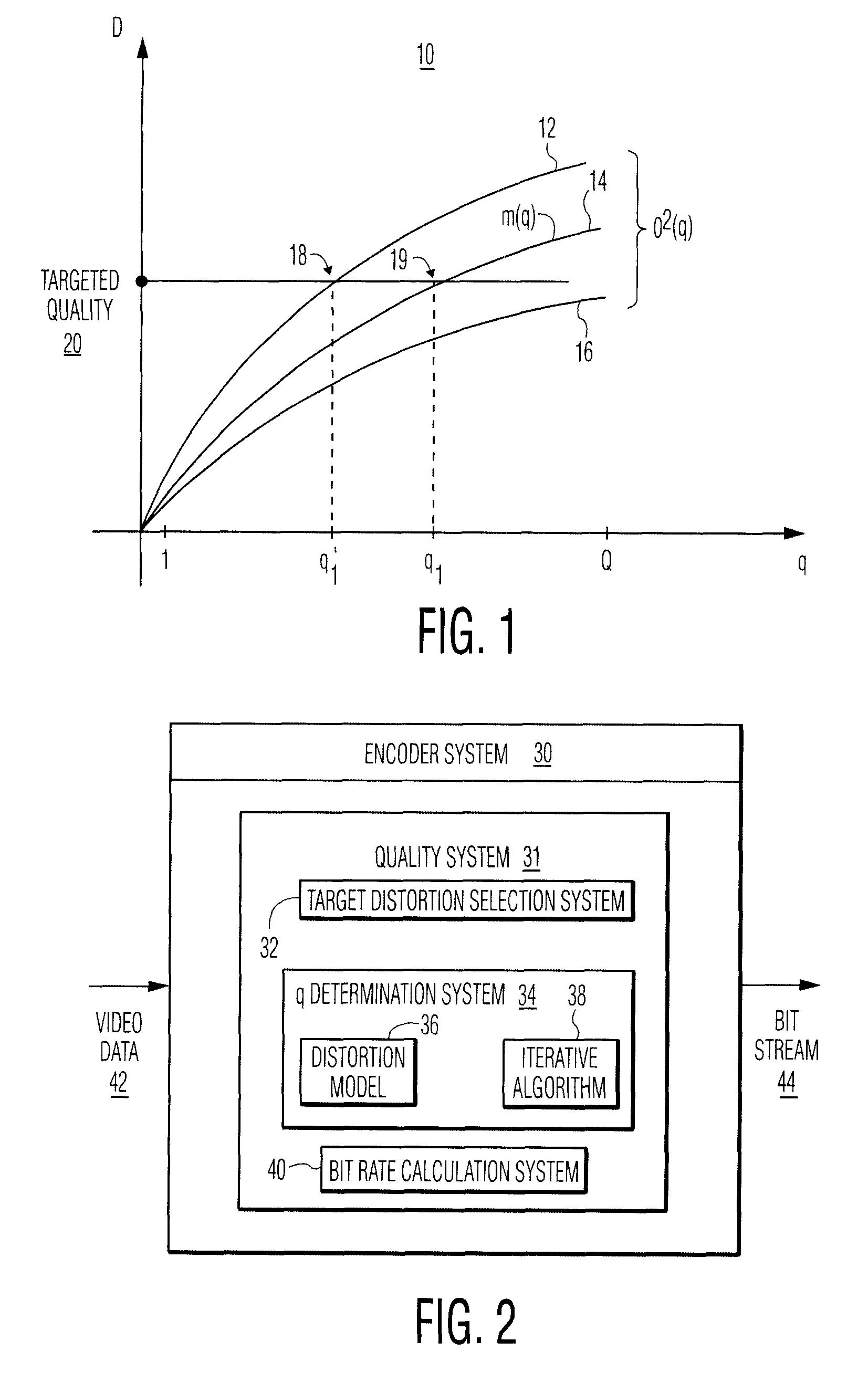 Patent US6687294 - Distortion quantizer model for video