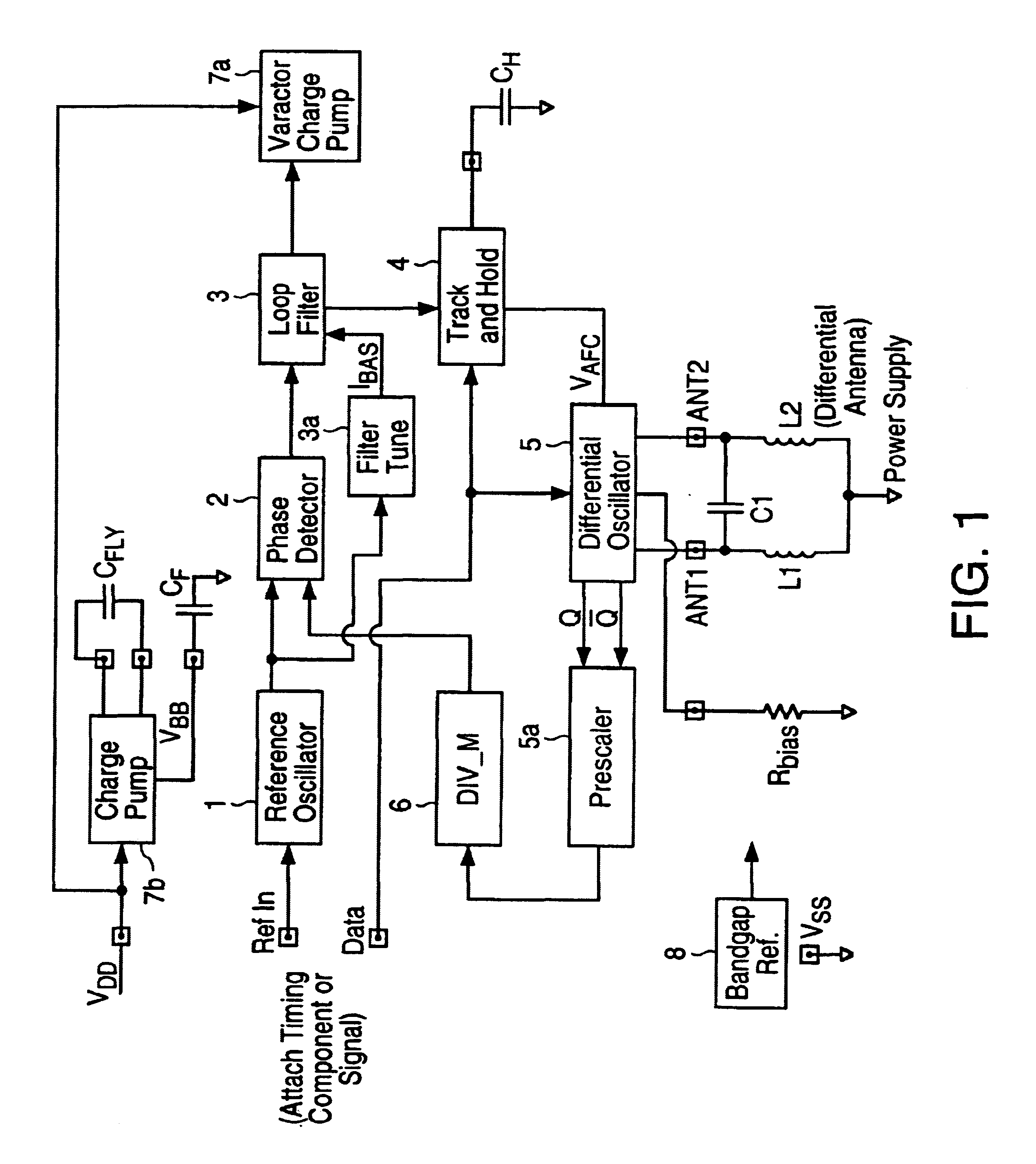 Am Transmitter Circuit Diagram Best Wiring Library