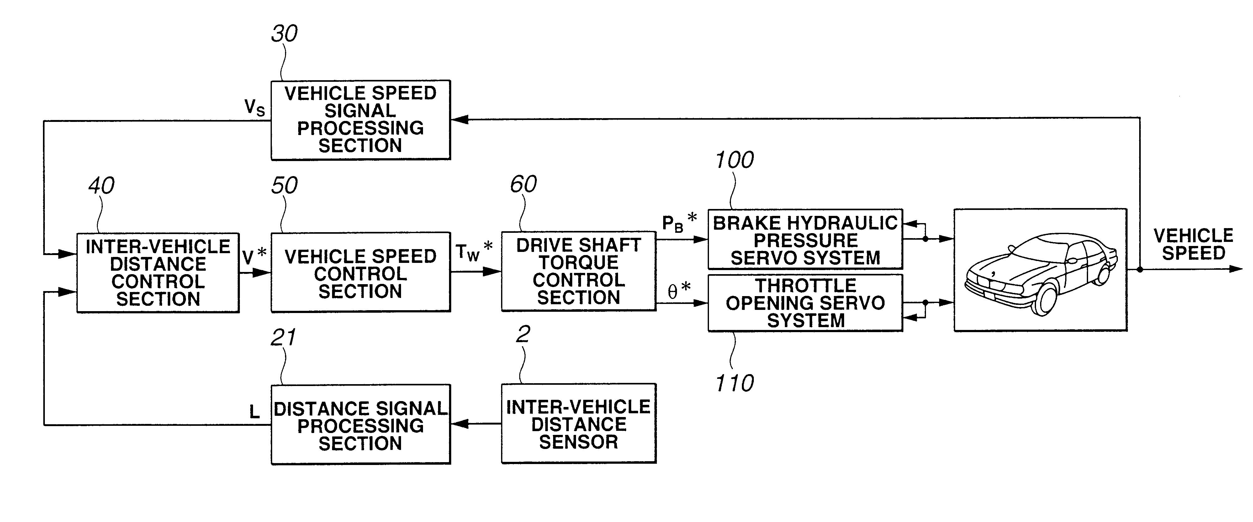 adaptive cruise control system pdf