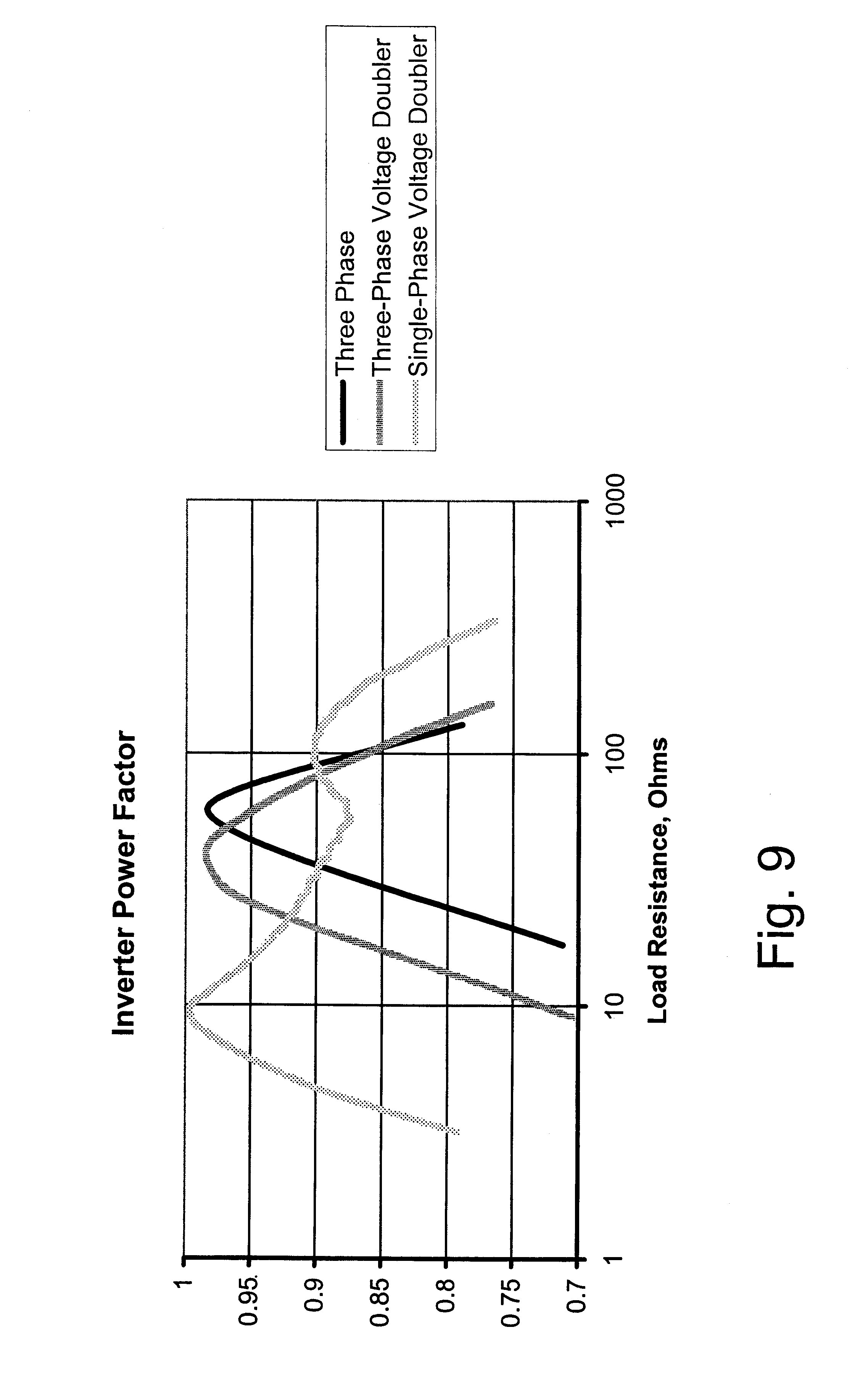 Patent Us6697265 Wide Range Dc Power Supply Utilizing Voltage Doubler Circuit Drawing