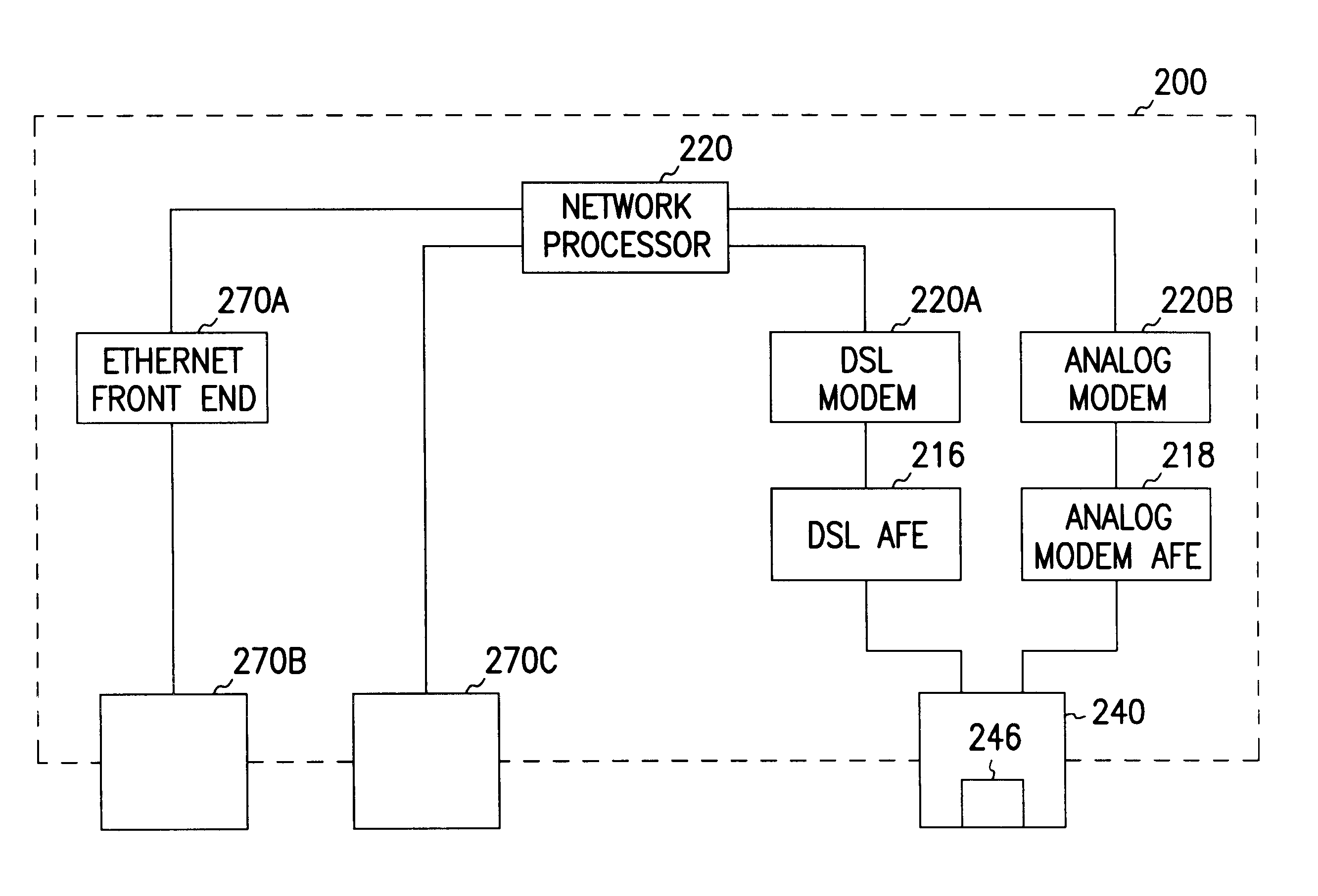 Patent Us6700955 System And Method For Remote Management Of A Dsl Furthermore Phone Line Modem Router In Addition Wiring Drawing