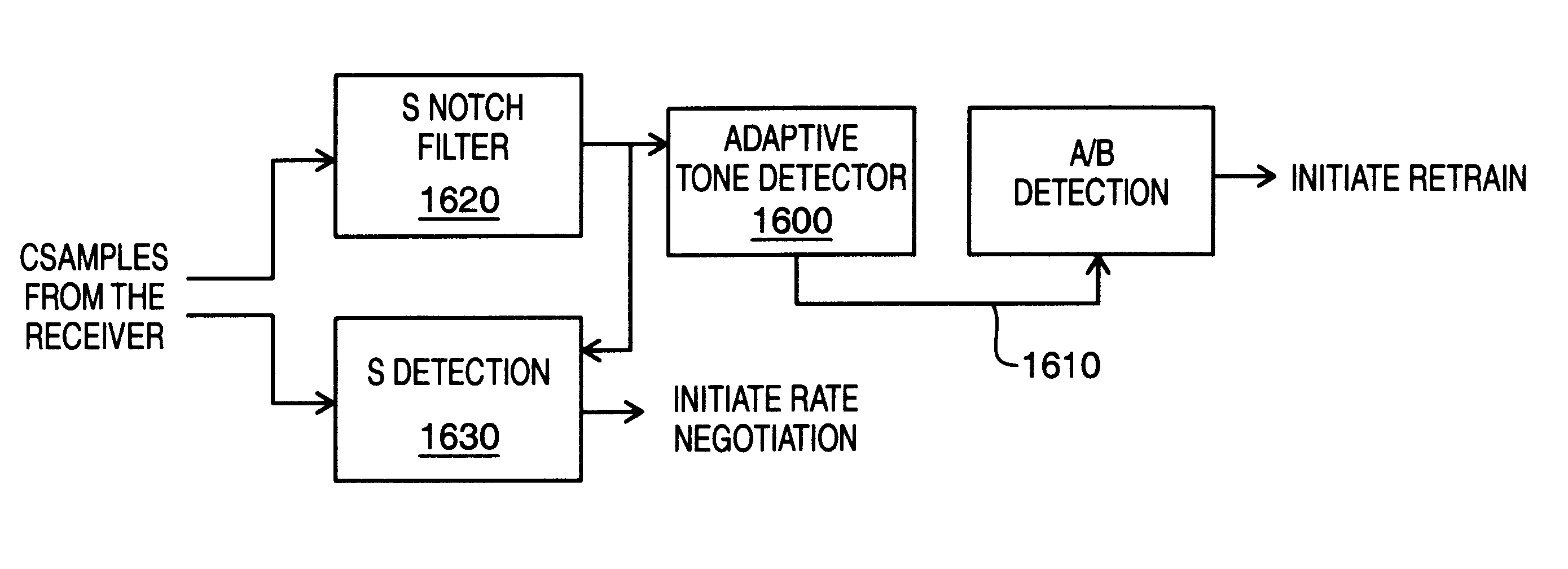 Patent Us6711205 Tone Detector For Use In A Modem Google Patents Remoteencoder Transmitter Circuit Drawing