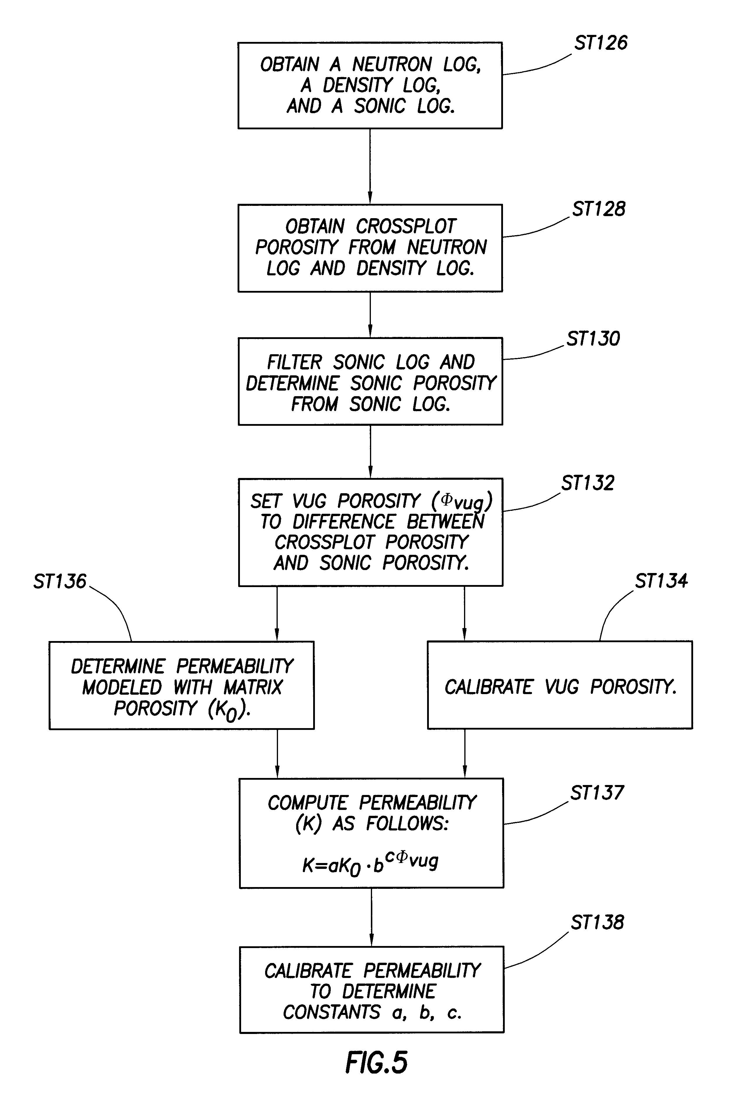 Patent US6714871 - Method for quantifying permeability of
