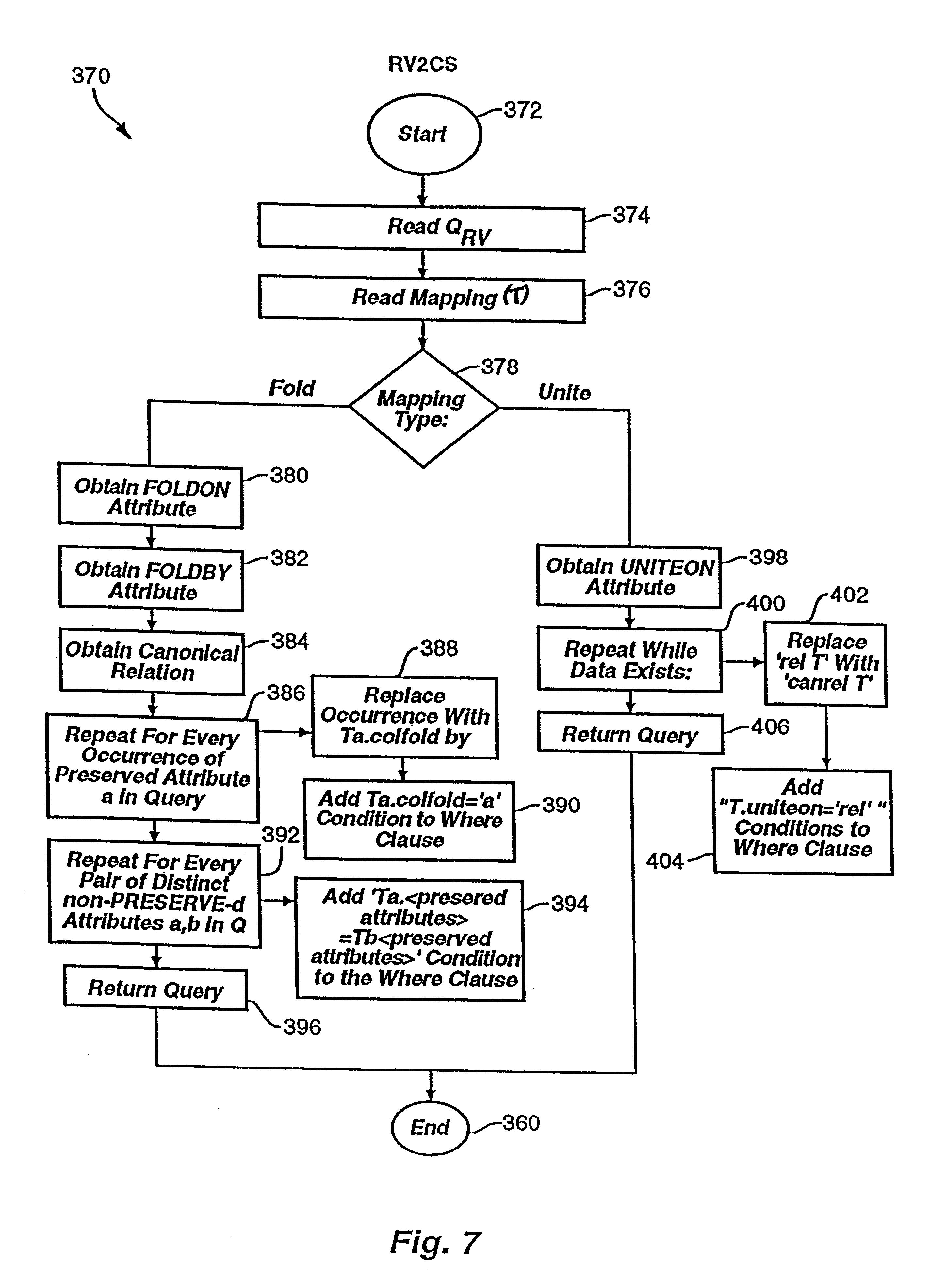 Mapping DB2 Schemas to SQL Server Schemas (DB2ToSQL)