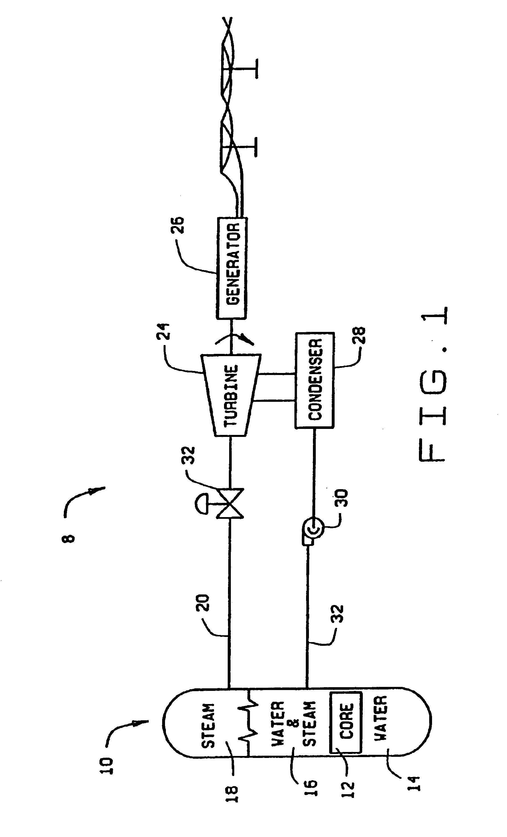 Patent Us6721383 Maximum Extended Load Line Limit Analysis For A Power Plant Diagram Boiling Water Reactor Drawing
