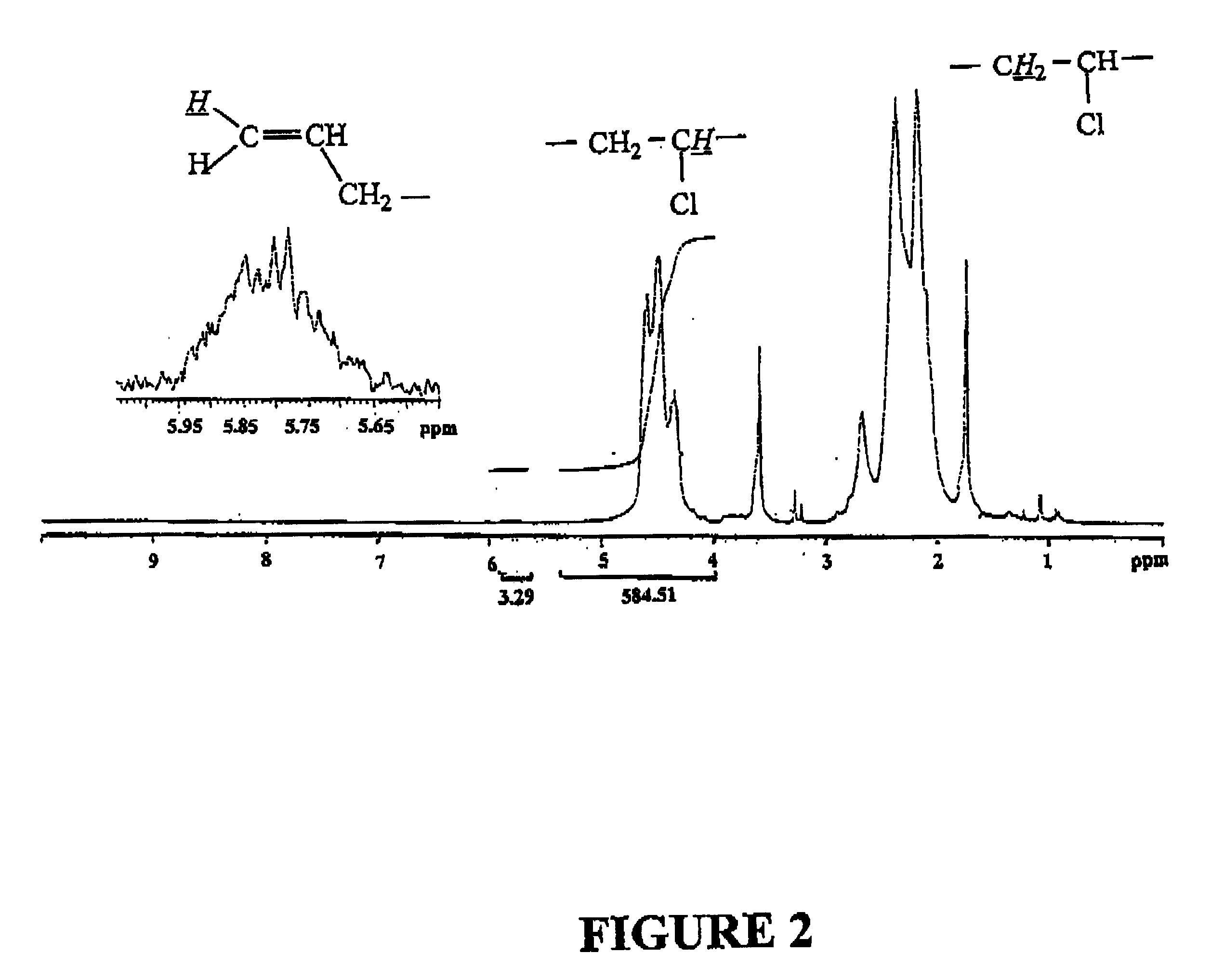 Patent Us6727321 Allylation Poly Vinyl Chloride And