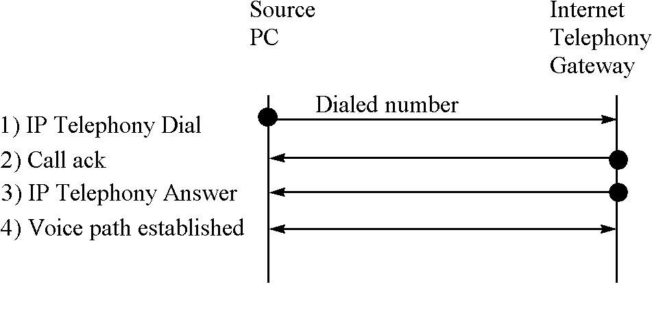 Figure US06731625-20040504-C00004