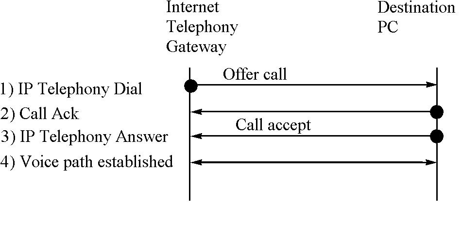 Figure US06731625-20040504-C00005