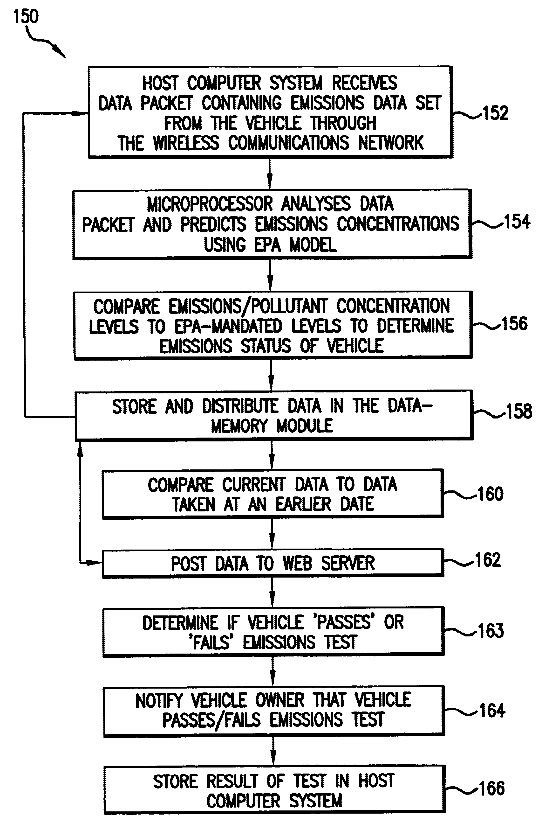Patent US6732032 - Wireless diagnostic system for characterizing a ...