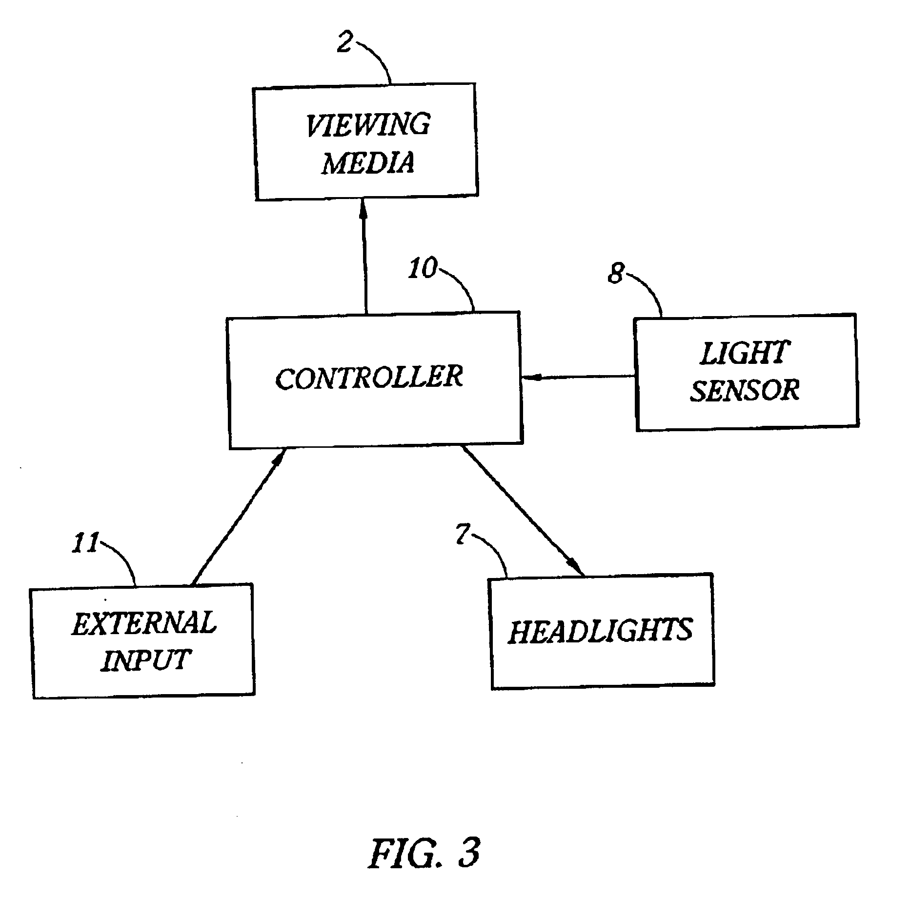 Adaptive Headlights Diagram Trusted Wiring Diagrams Lighting System For Automobiles Patent Us6733160 Shuttering Strobing Oncoming Headlight Glare Bi Xenon Vs Halogen