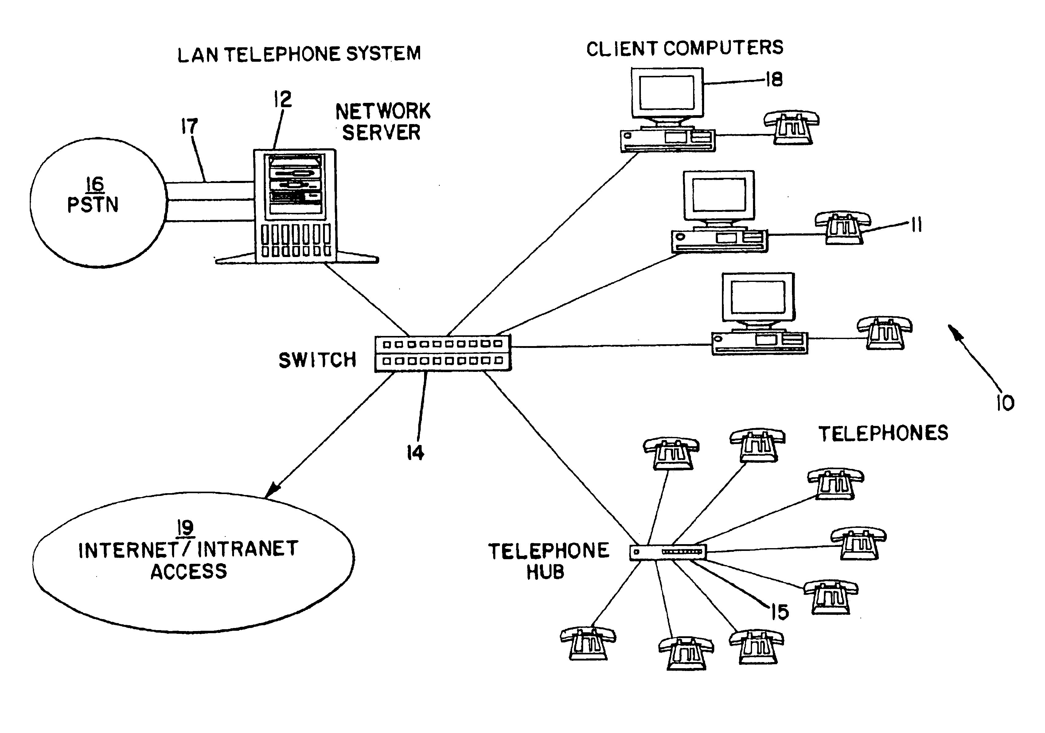 Patent us6735208 lan telephone system google patents for B isdn architecture