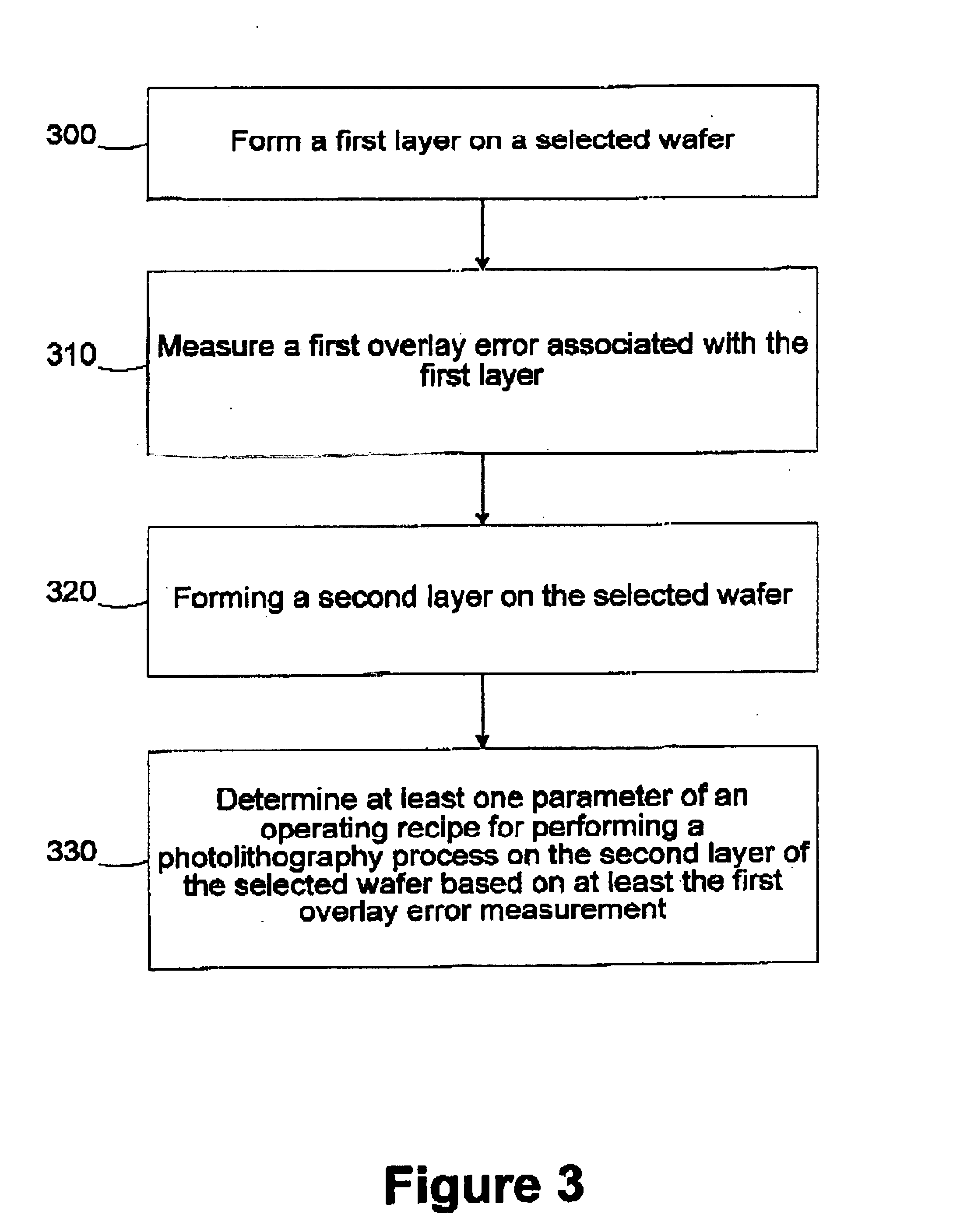 Brevet Us6737208 Method And Apparatus For Controlling Photolithography Patent Drawing