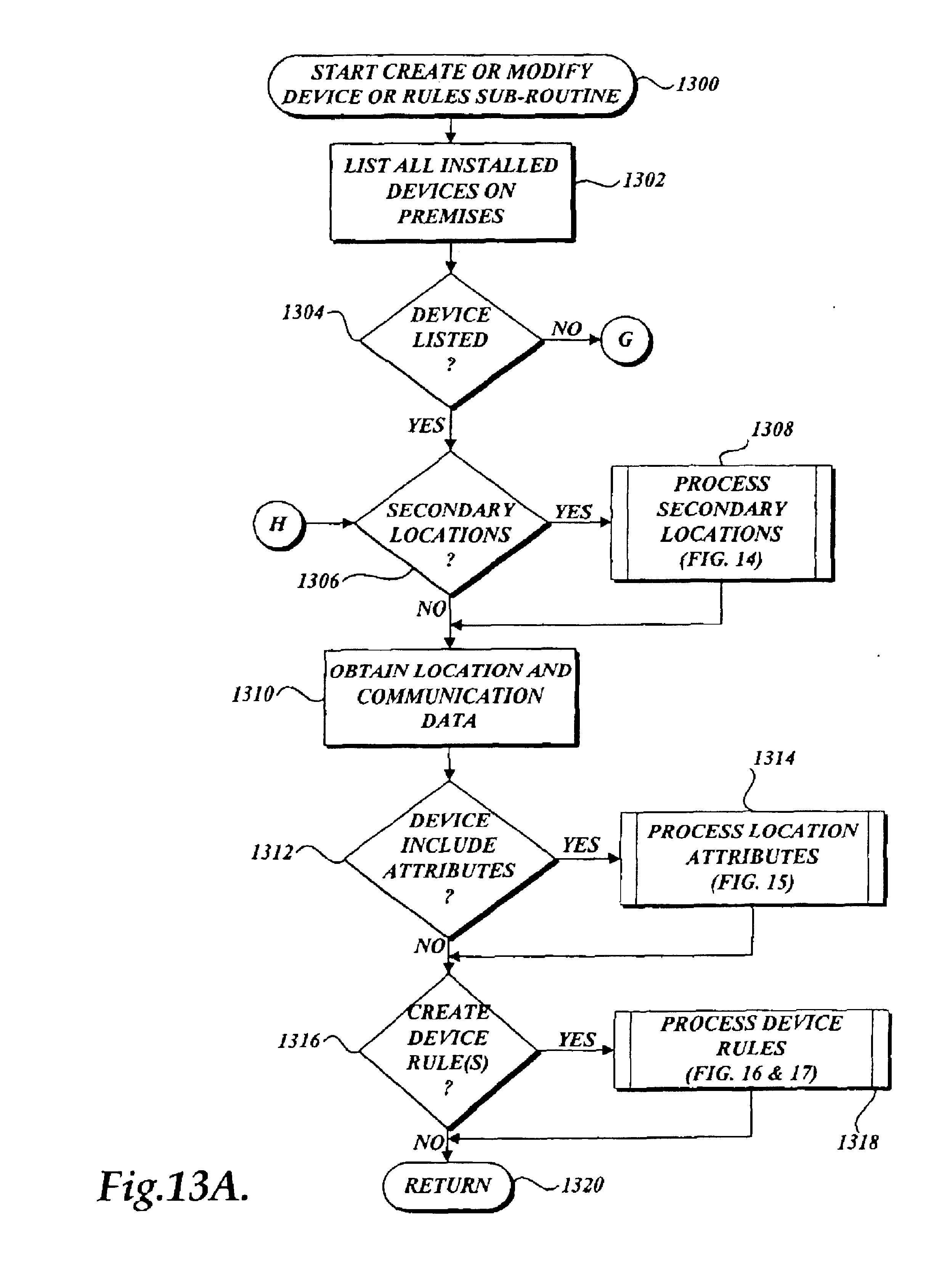 Lenel 1320 Wiring Diagram