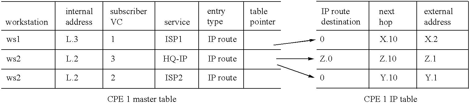 Figure US06748439-20040608-C00001