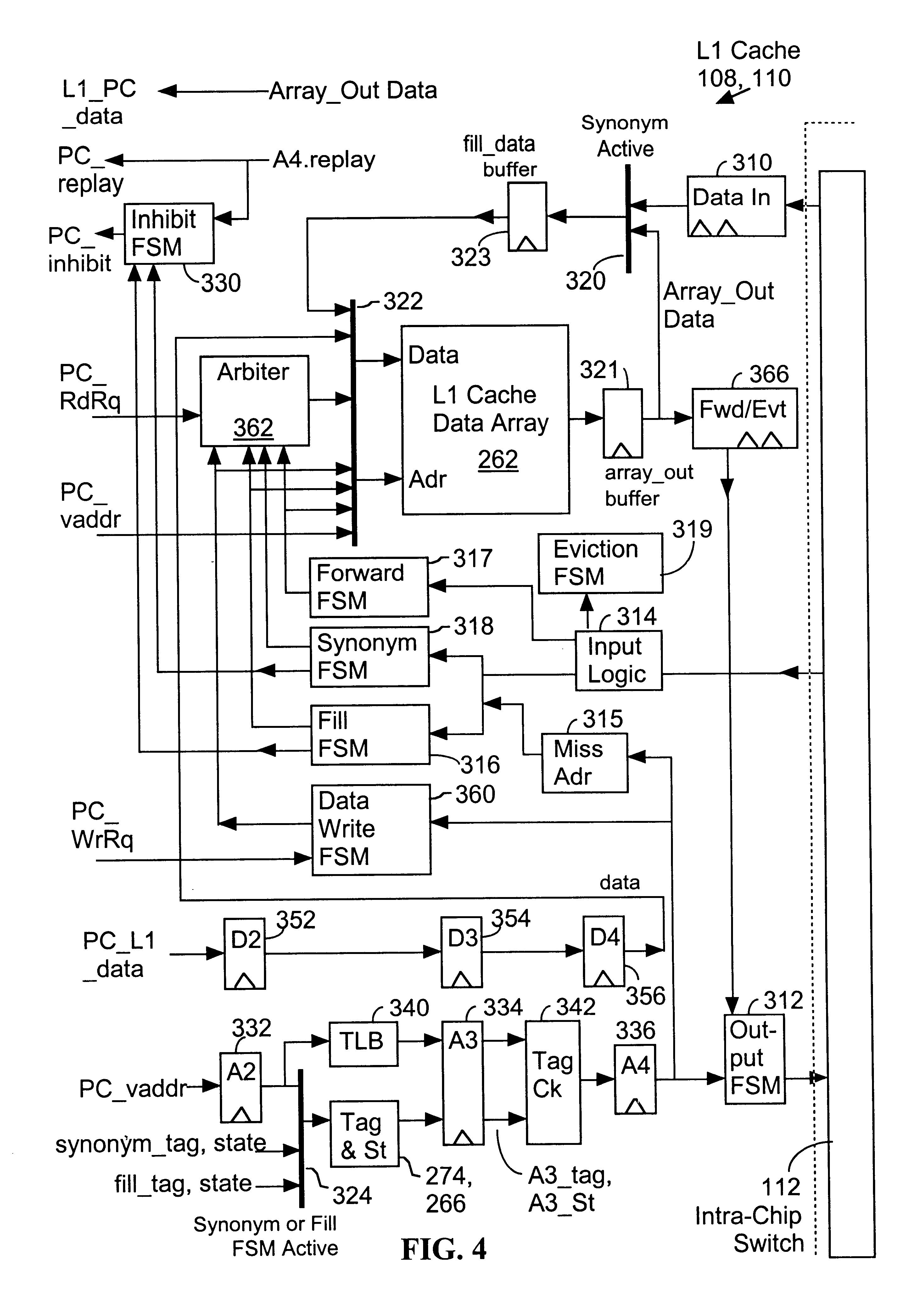Cub Cadet 2130 Wiring Schematic Electrical Diagram Synonym The Readingrat Net 1440 Drawing