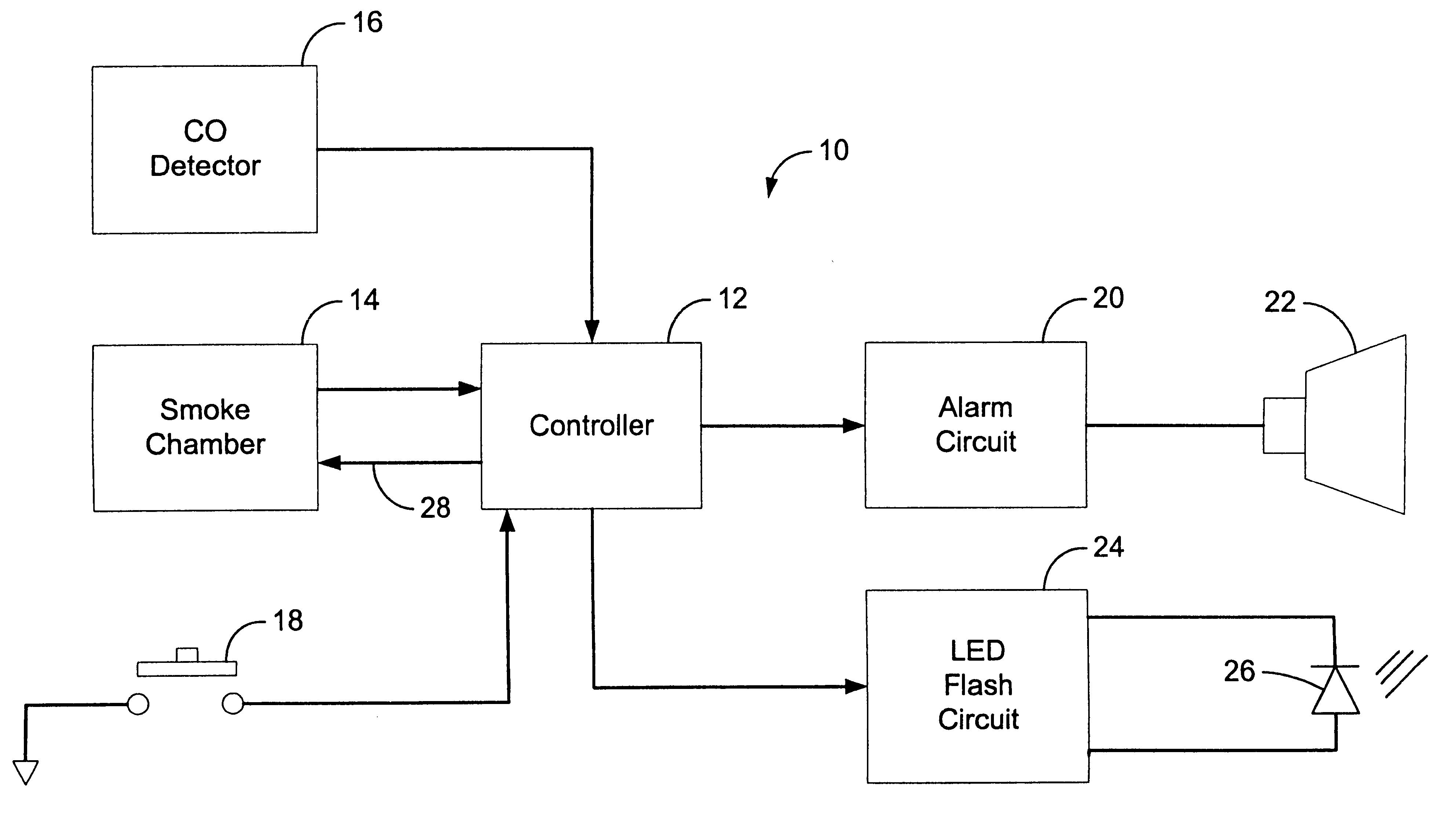 Patent Us6753786 Microprocessor Based Combination Smoke
