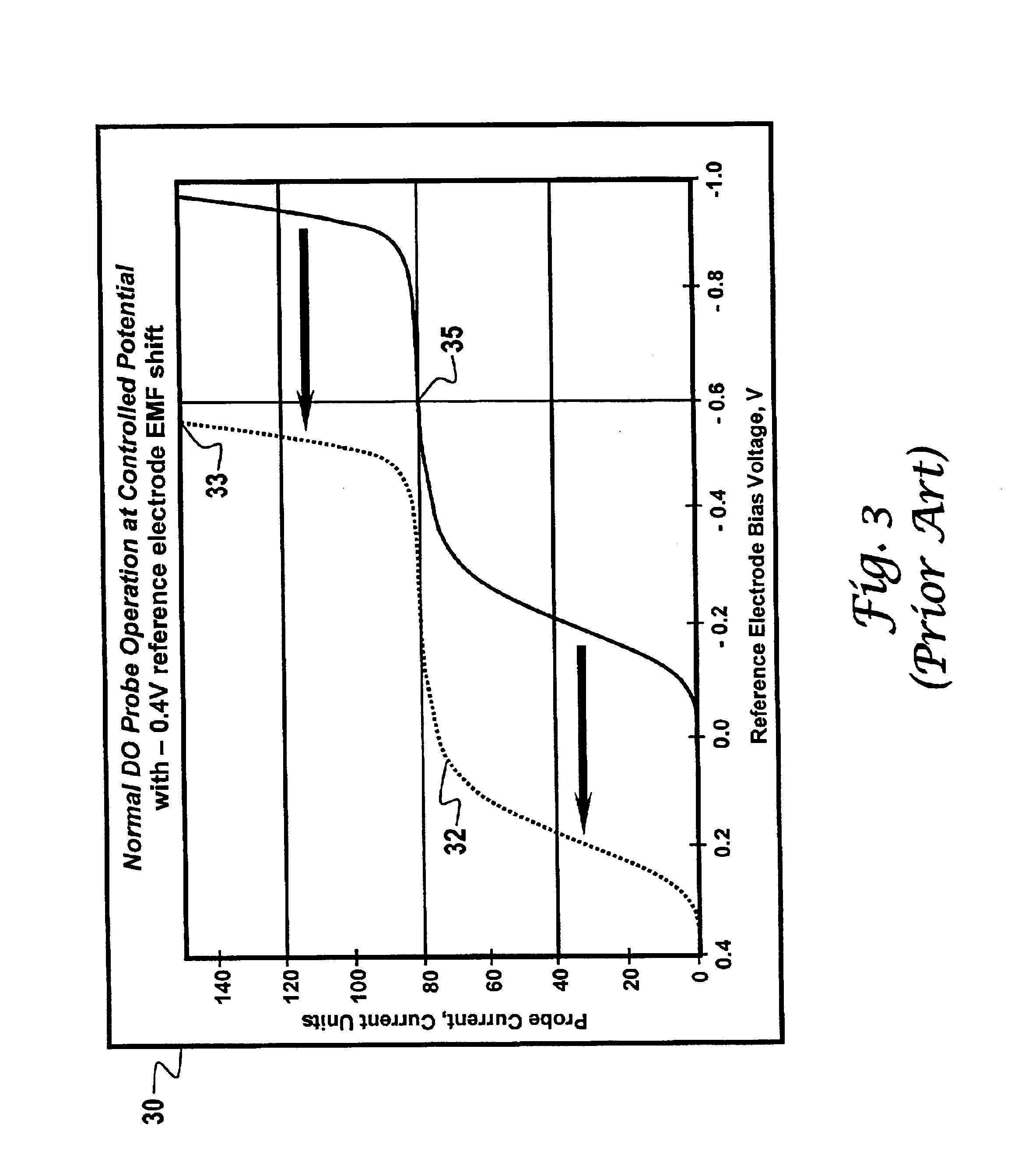 determination of dissolved oxygen of wastewater Created by monica z bruckner, montana state university what is the winkler method the winkler method is a technique used to measure dissolved oxygen in freshwater systems dissolved oxygen is used as an.