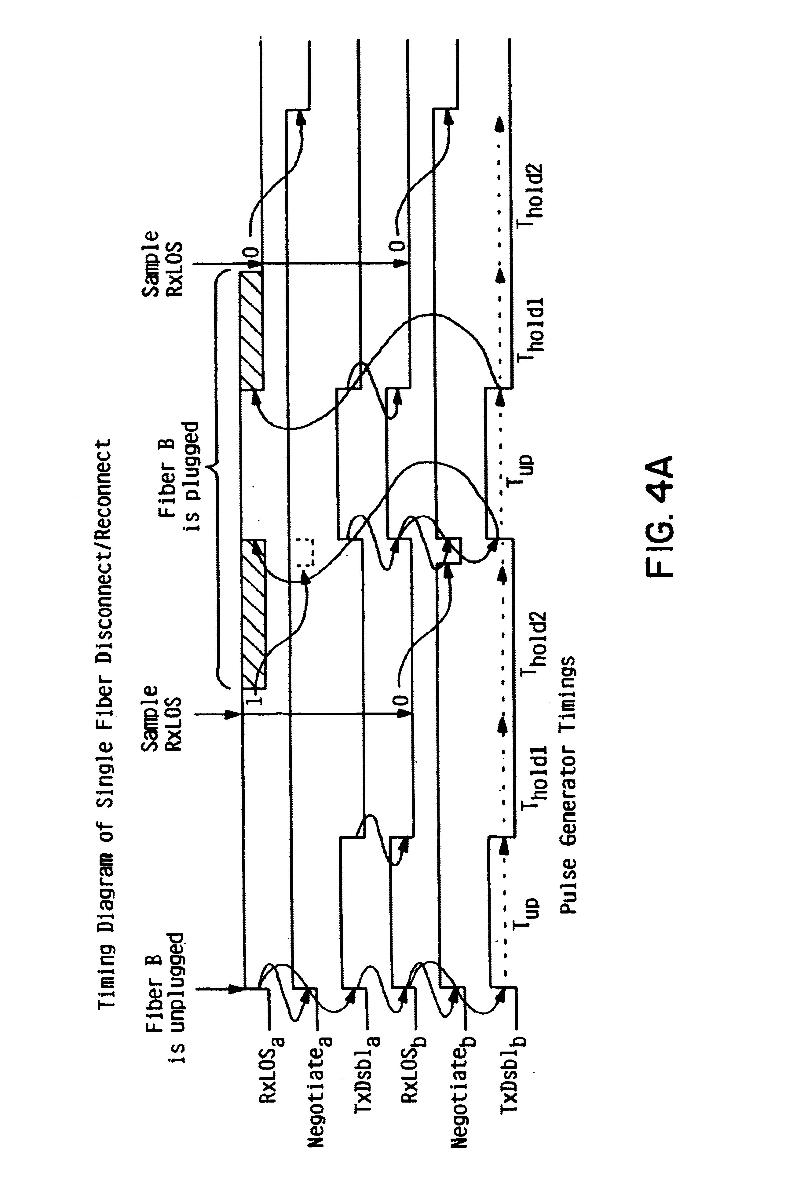patent us6771694 - speed negotiation for serial transceivers
