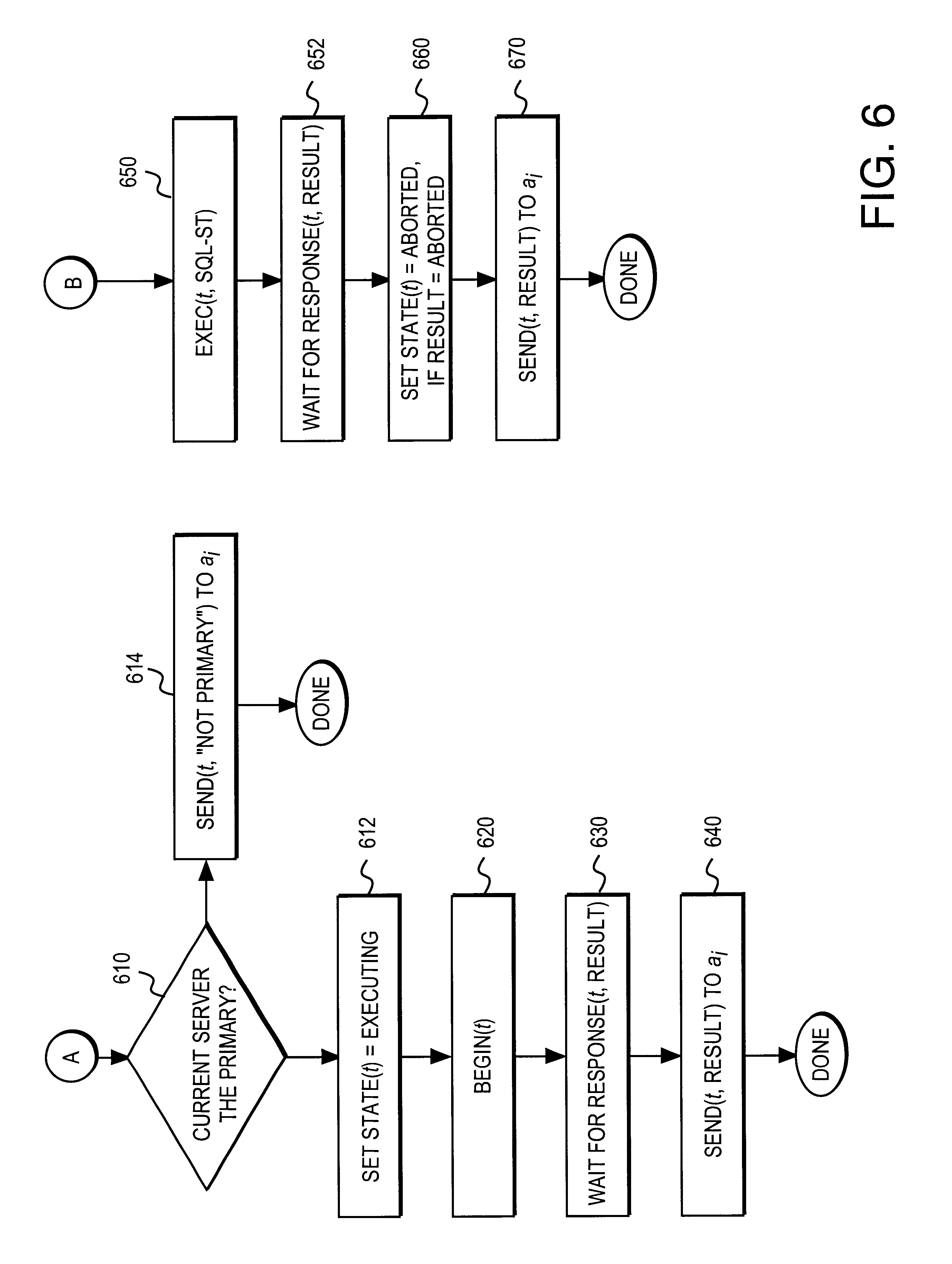 Multi tier transaction processing method best free for Household design method