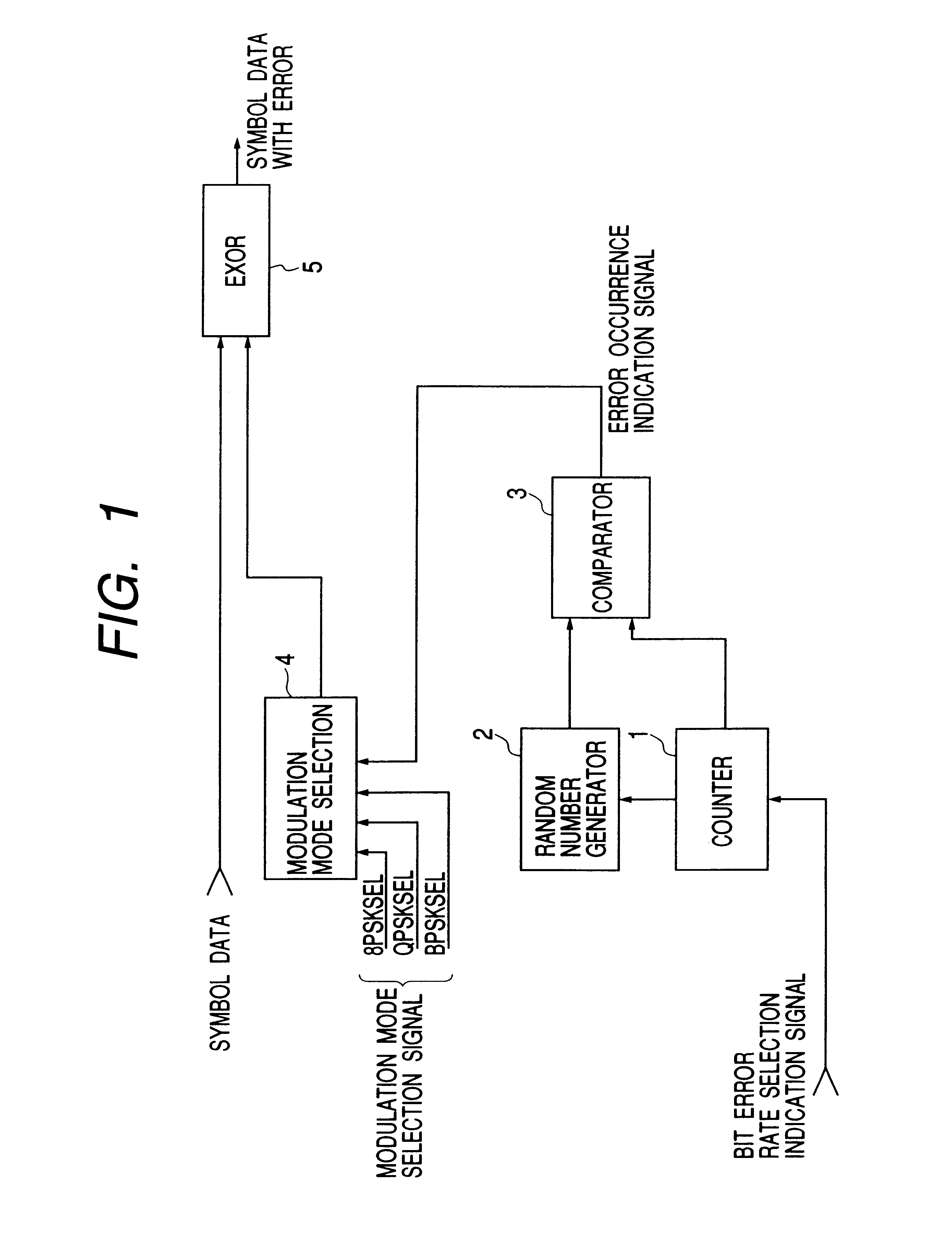 Patent us6772378 dummy error addition circuit google patents patent drawing buycottarizona Image collections