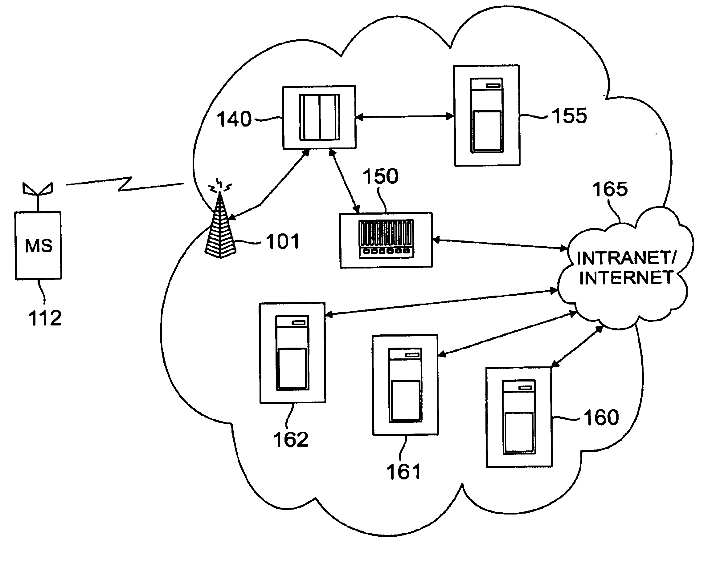 Patent US6775285 - System and method for secure provisioning