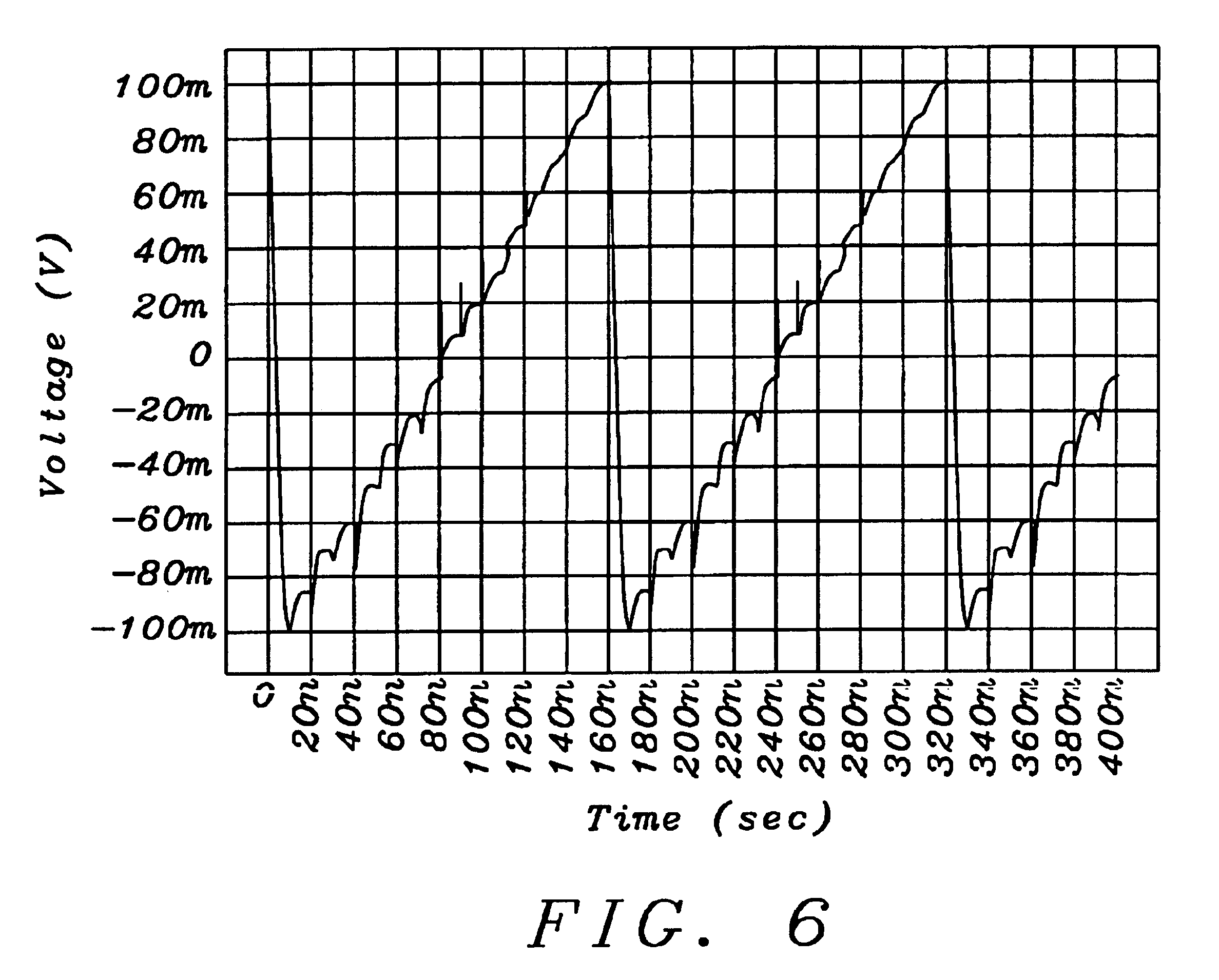 Patent US6778122 - Resistor string digital to analog converter with