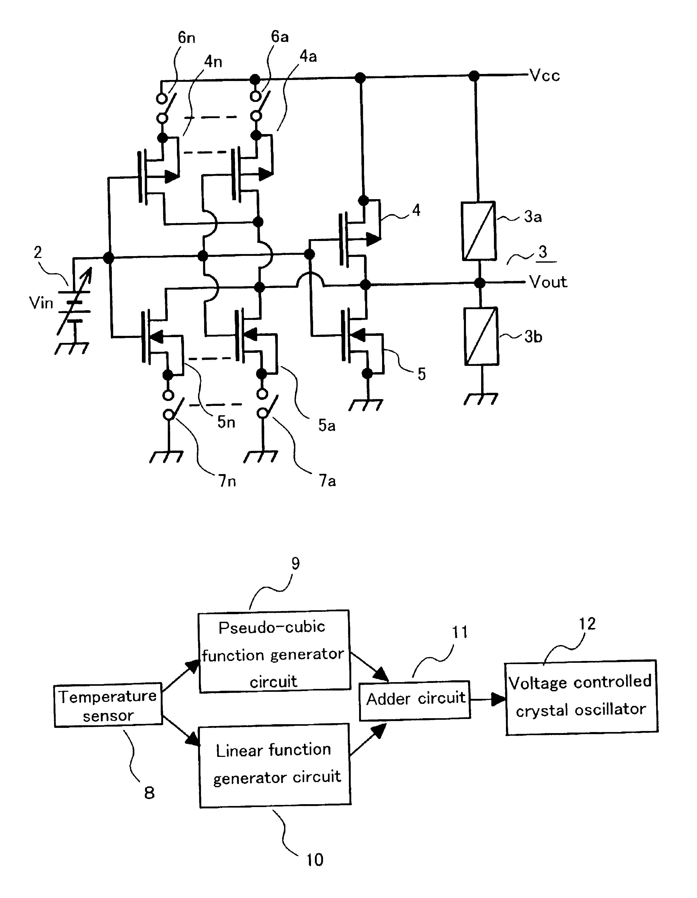 Us6781472 Pseudo Cubic Function Generator Circuit Oscillator Diagram Composed Of Crystal Inverter Patent Drawing