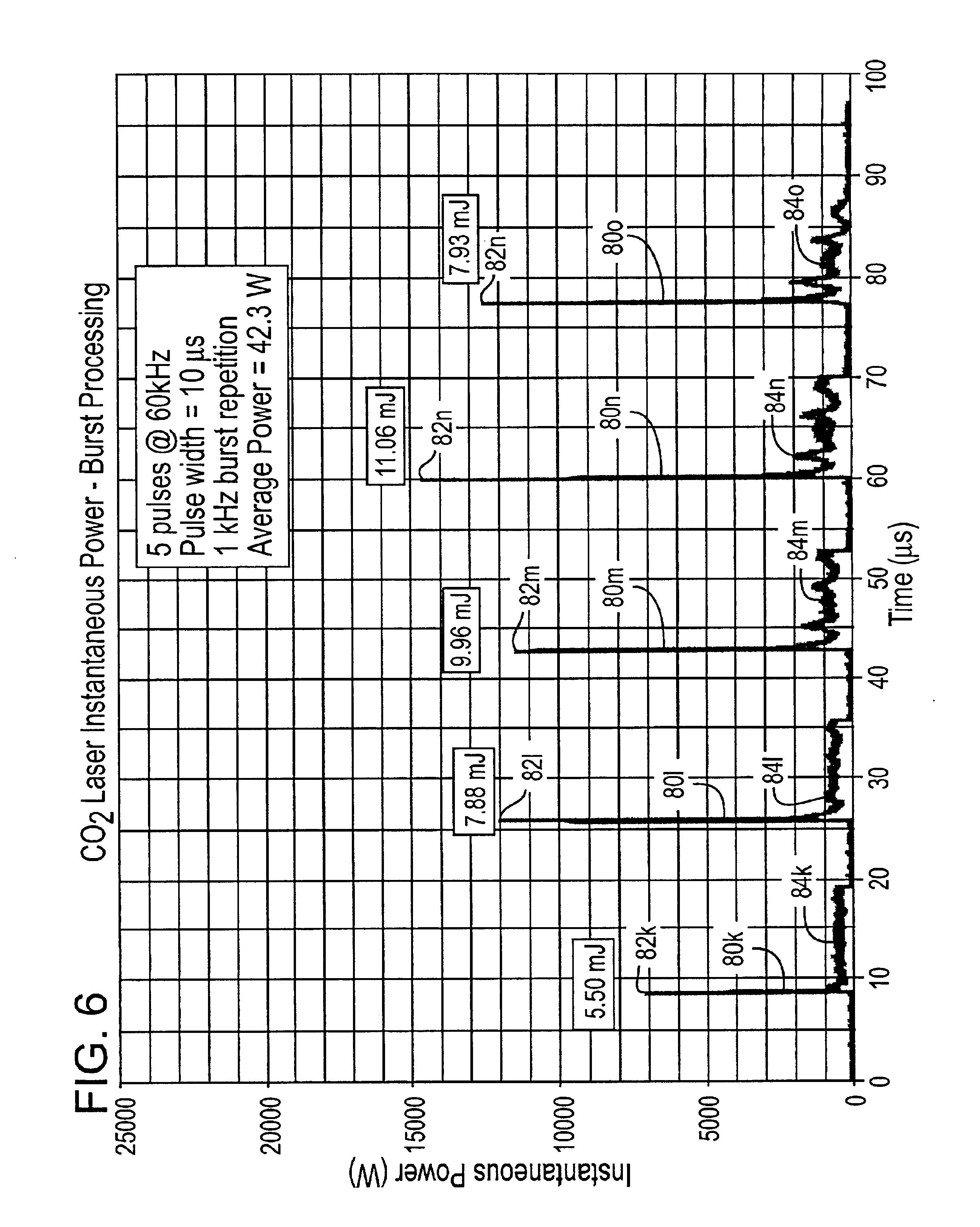 patent us6784399
