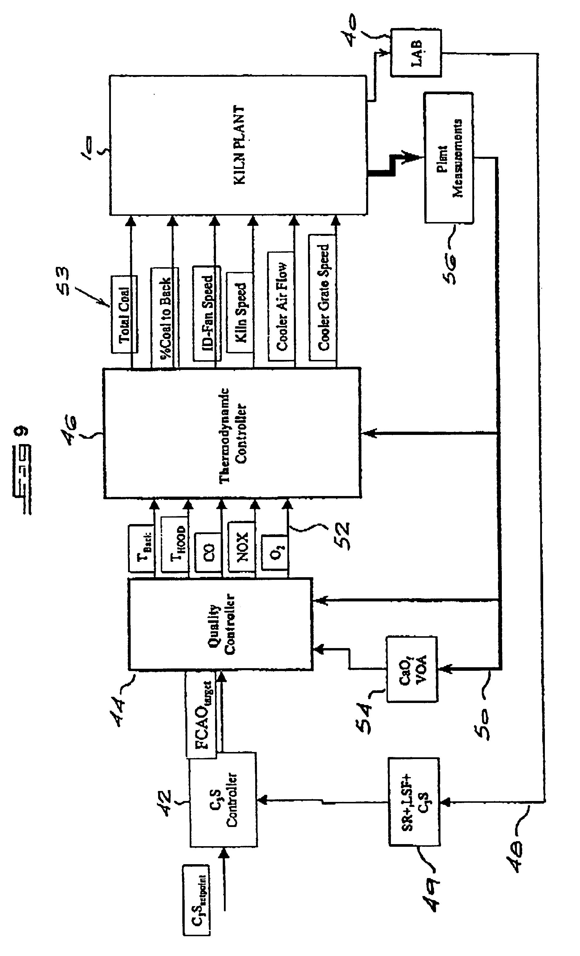 Duncan Kiln Wiring Diagram Pid Controller Diagramrh Wiringdiagramkvasha
