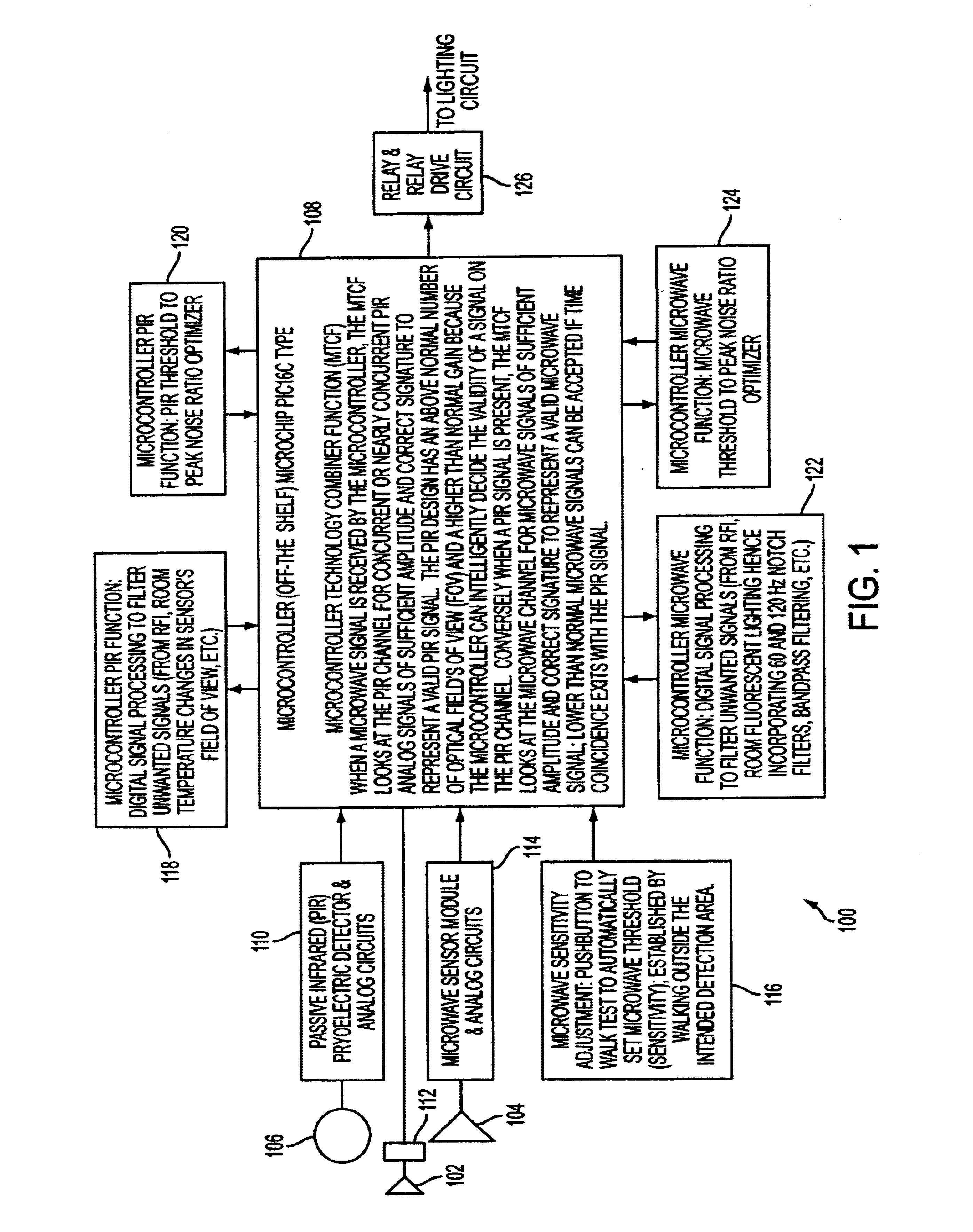 Patent Us6791458 Dual Technology Occupancy Sensor And Method For Threewire System Wall Mount Automatic Ir Motion Light Switch Drawing
