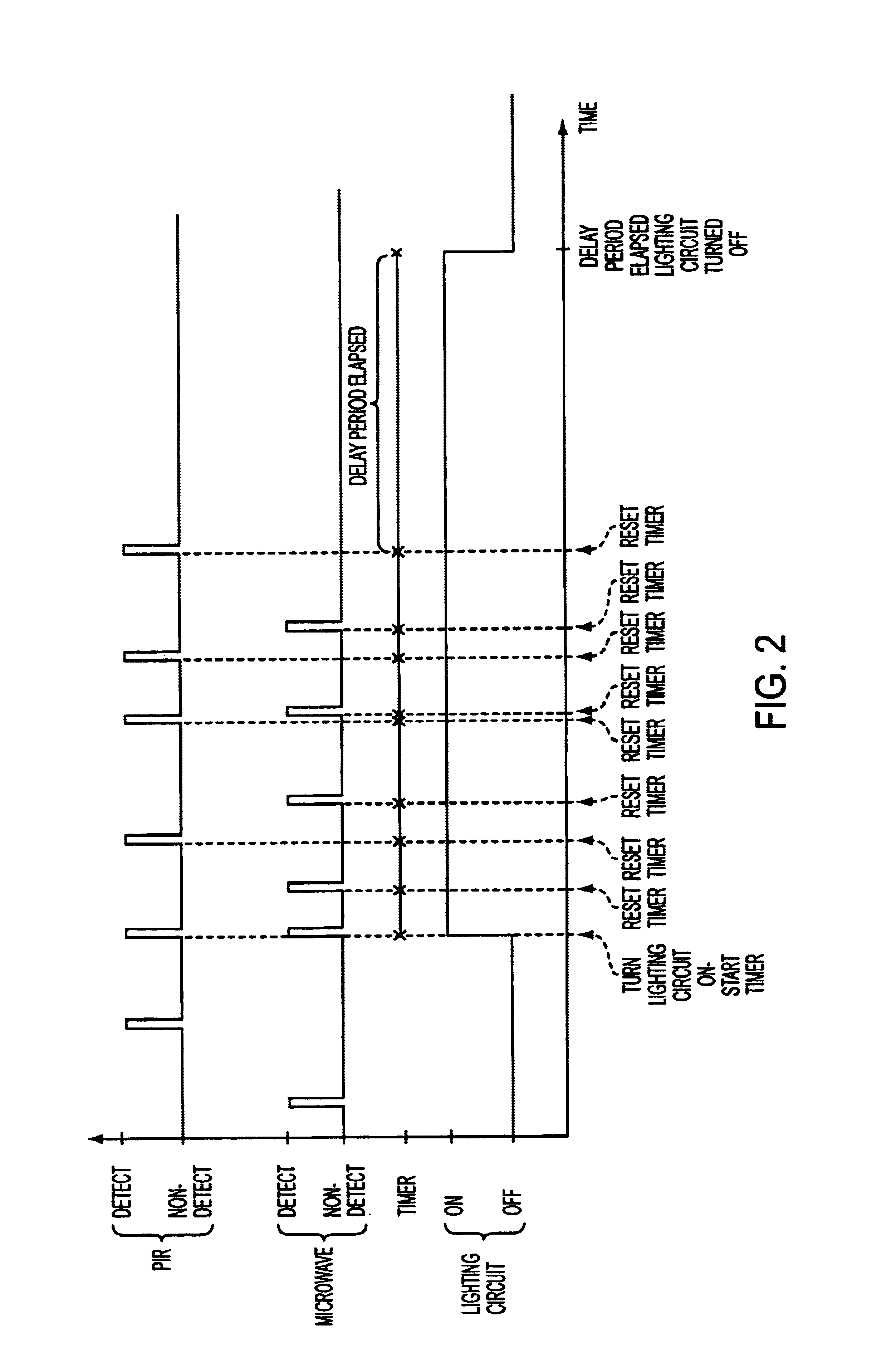 Patent Us6791458 Dual Technology Occupancy Sensor And Method For Motion Light Wiring Diagram Likewise Pir Circuit Drawing