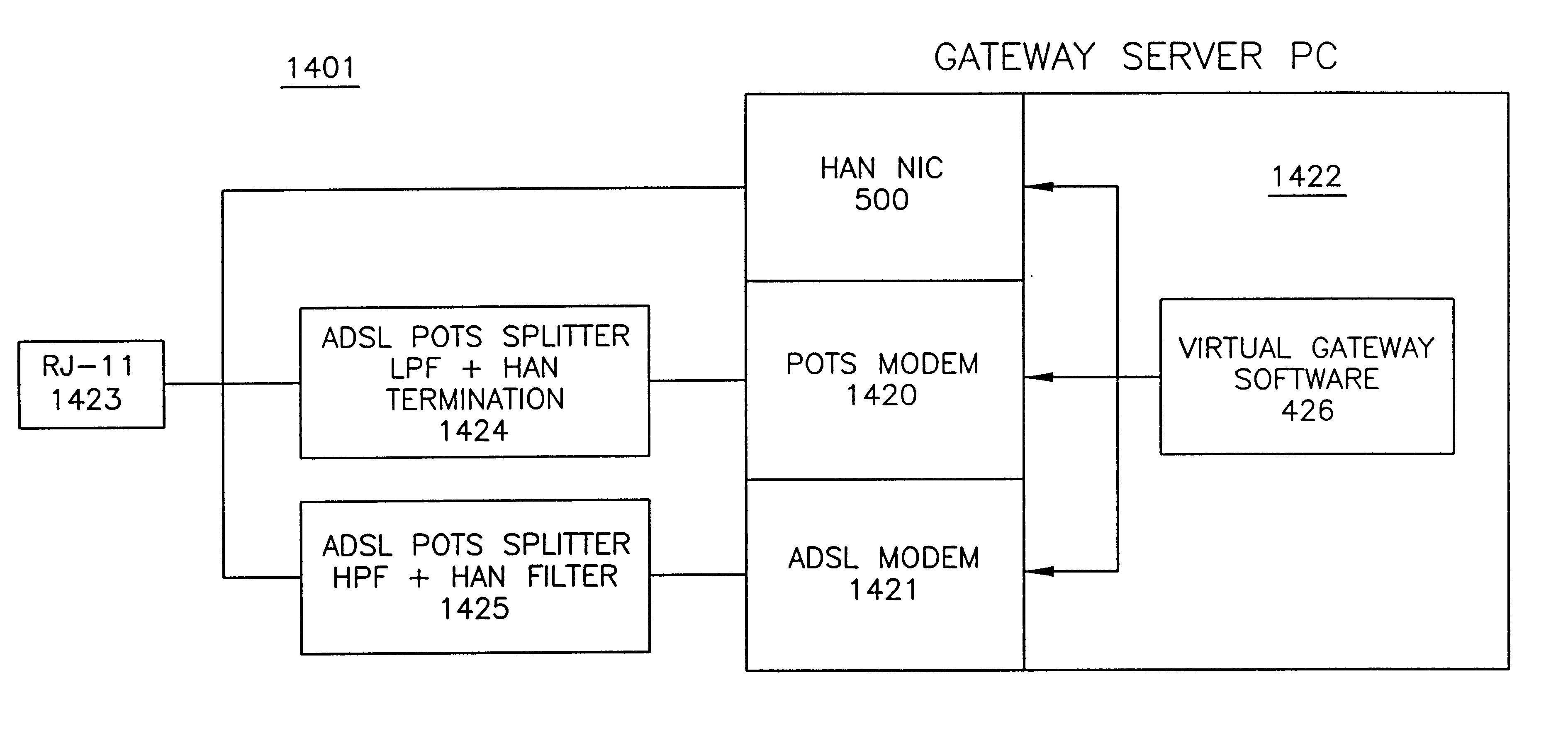 Gateway 710 Broadcom LAN Descargar Controlador
