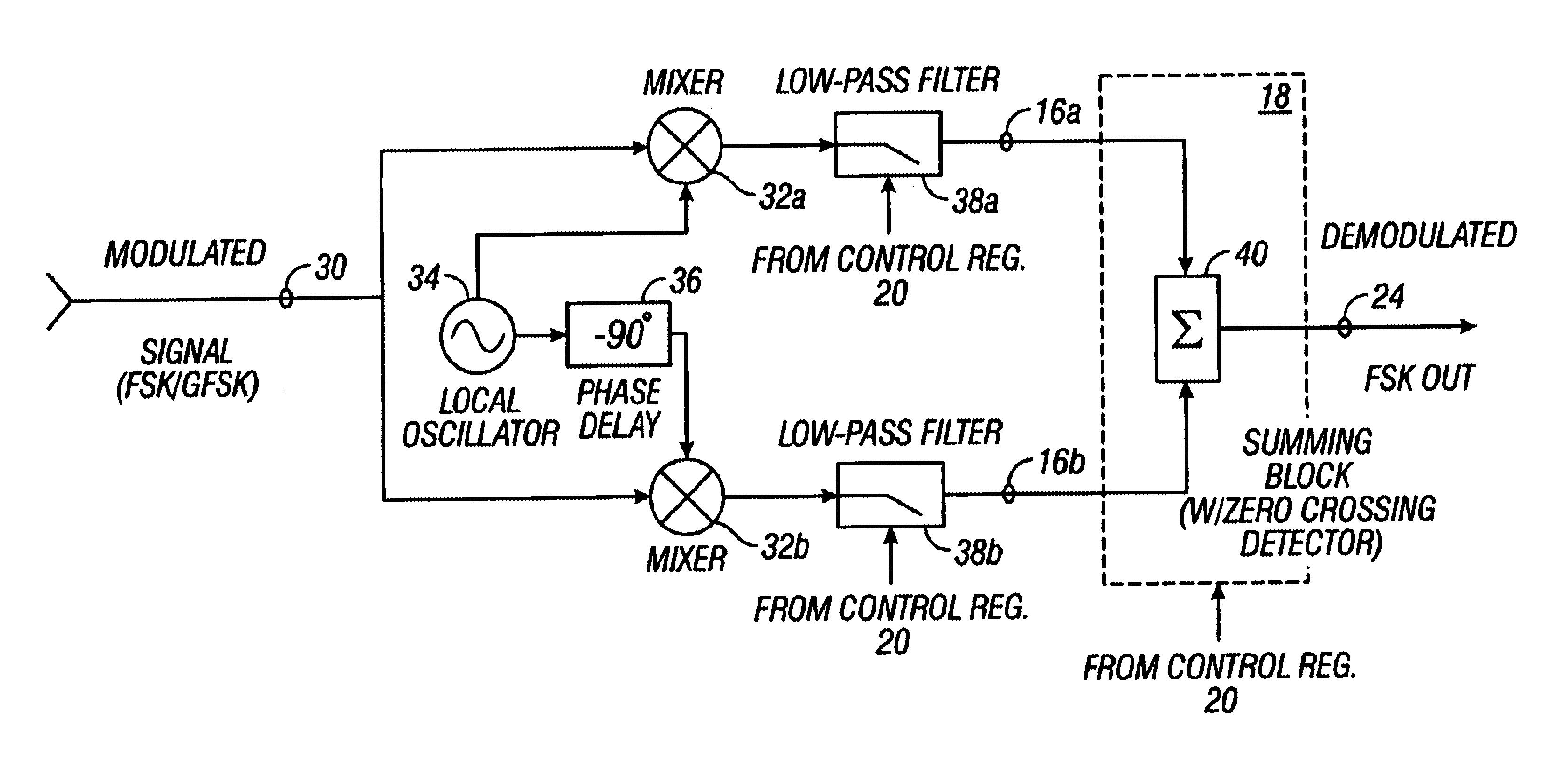 Patent US6795485 - Integrated QPSK/FSK demodulator - Google