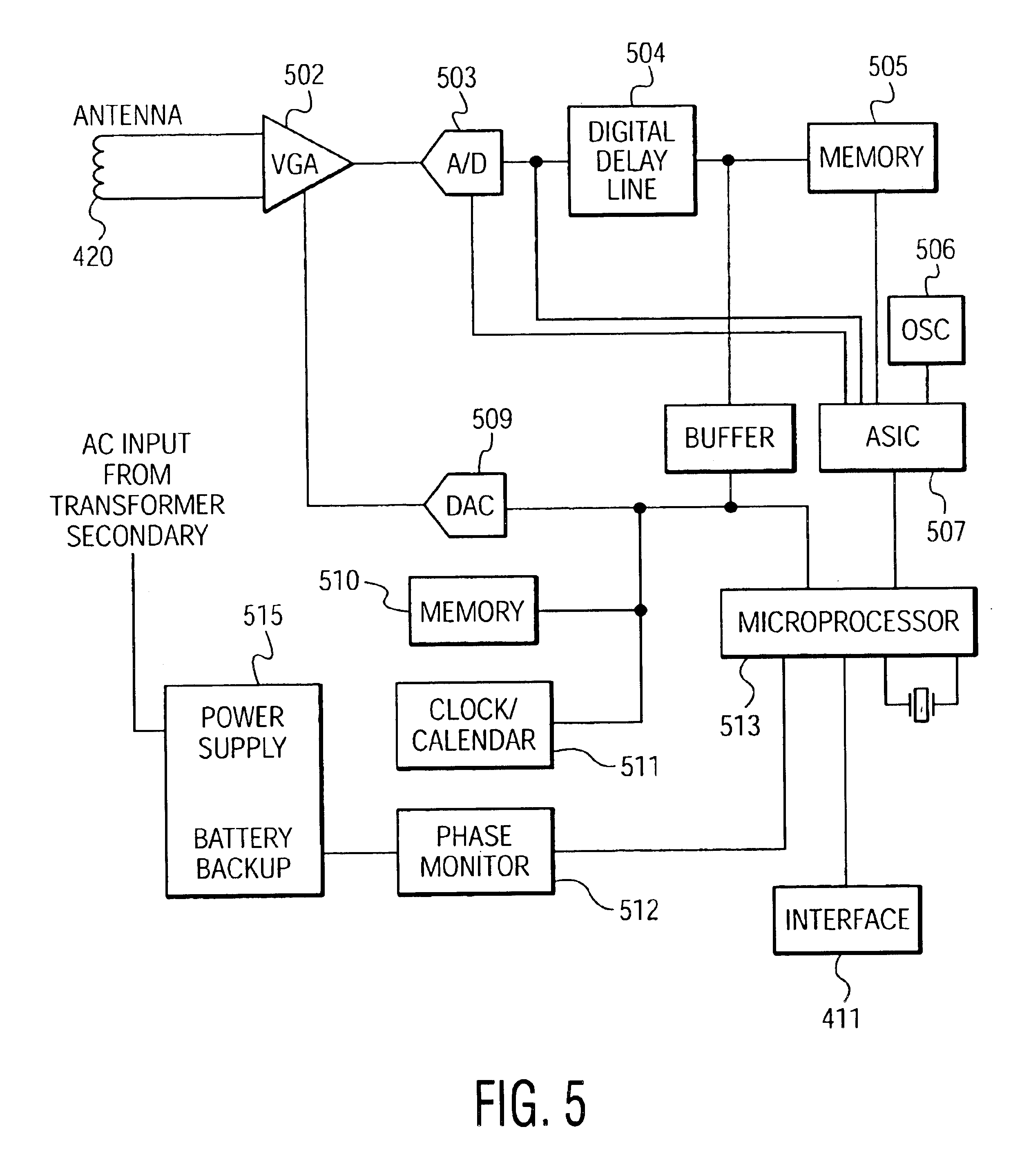 Patent Us6798211 Power Line Fault Detector And Analyzer