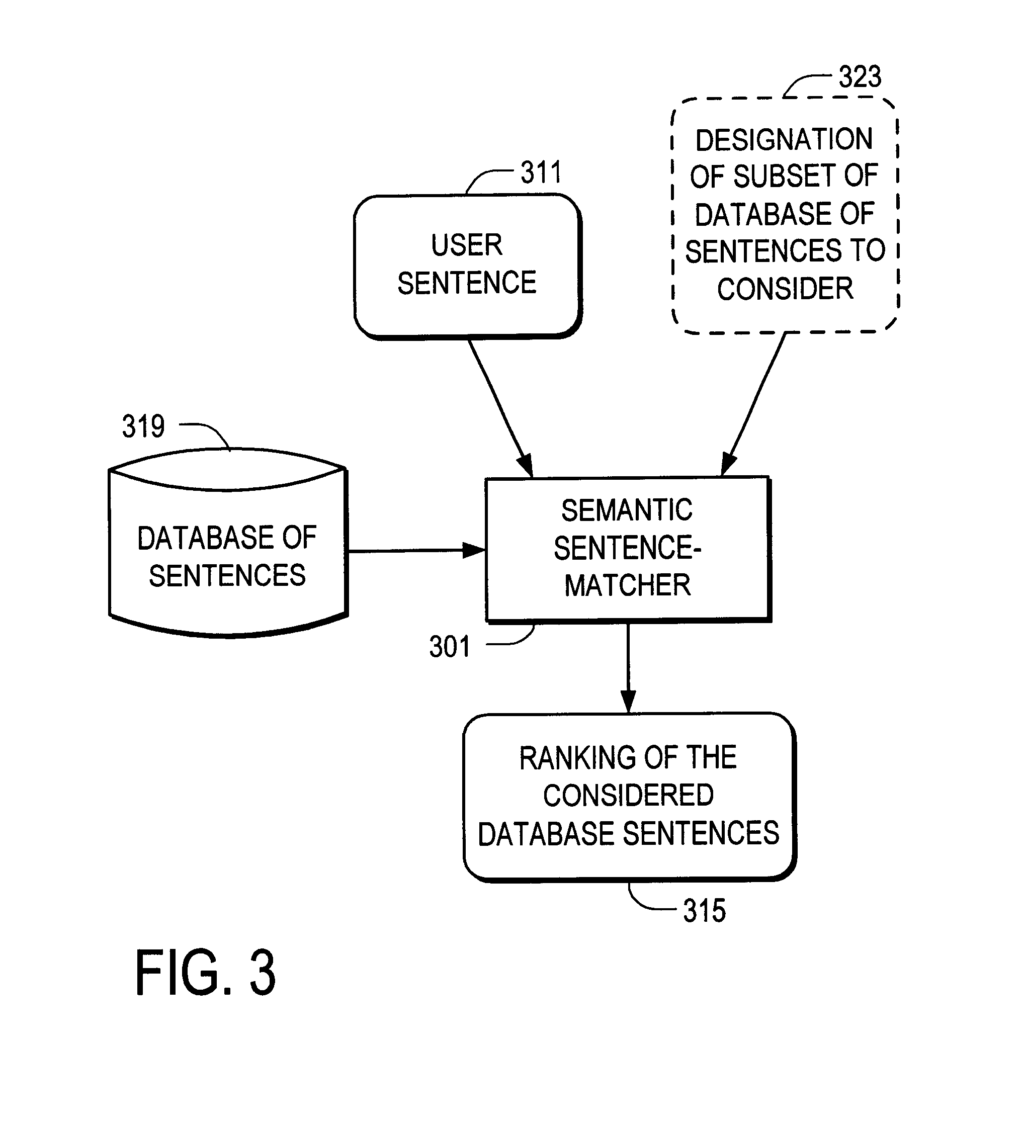 Patent US6810376 - System and methods for determining semantic