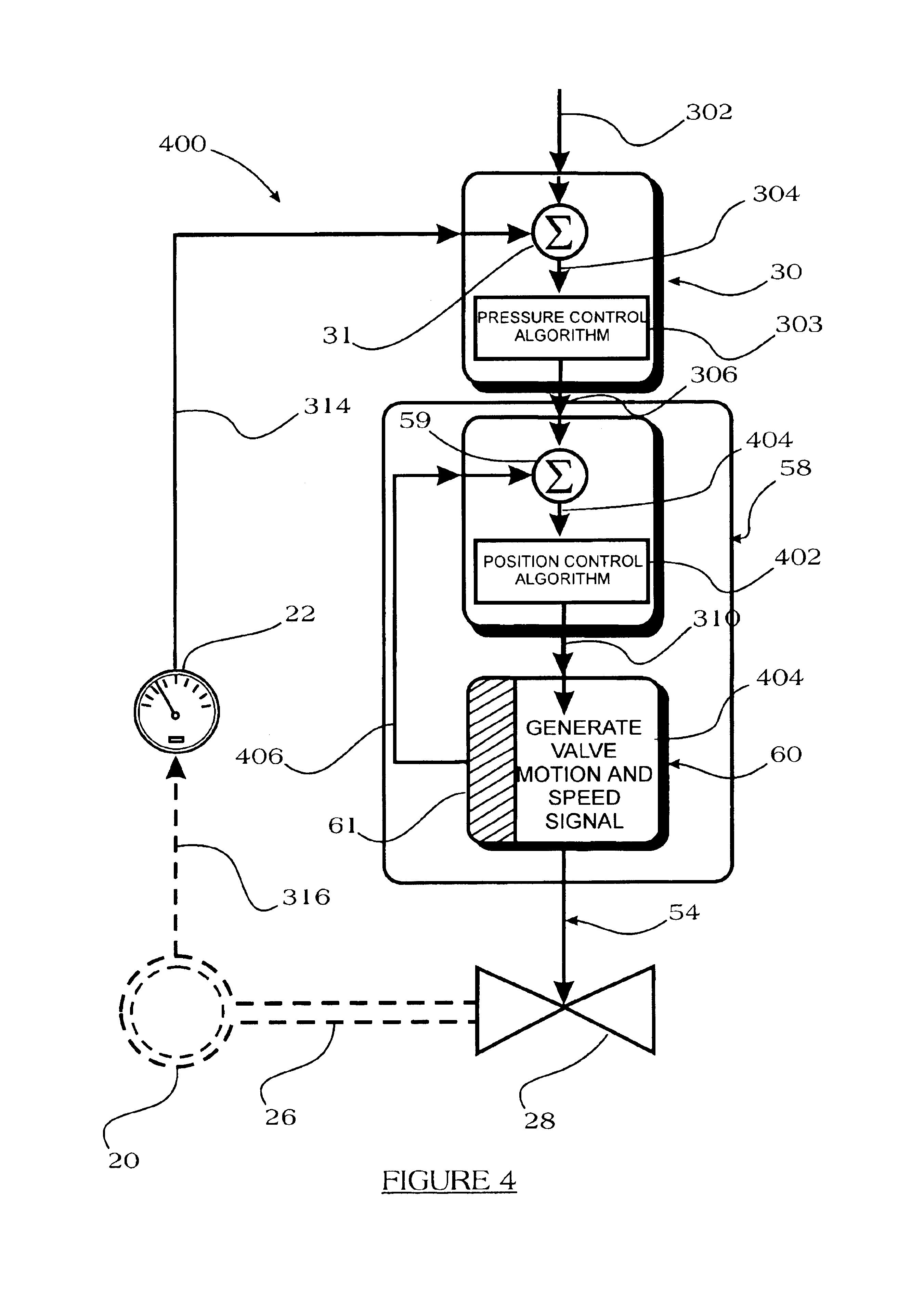 Us6814096 Pressure Controller And Method 2010 Hyundai Elantra Engine Diagram Patent Drawing