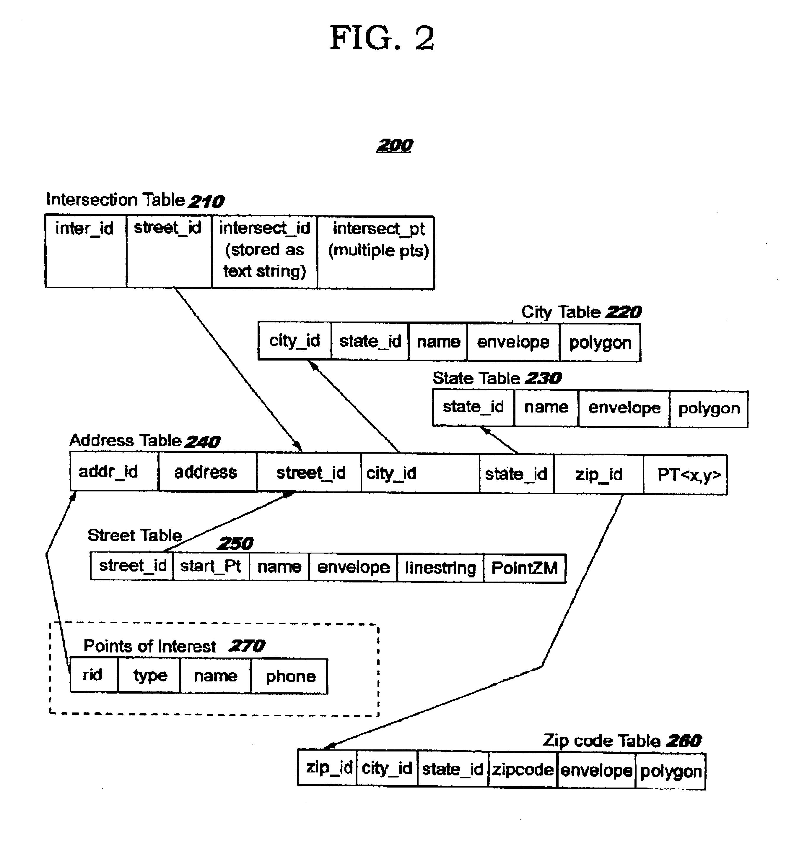Patent US Programmatically Computing Street Intersections - Us zip code type