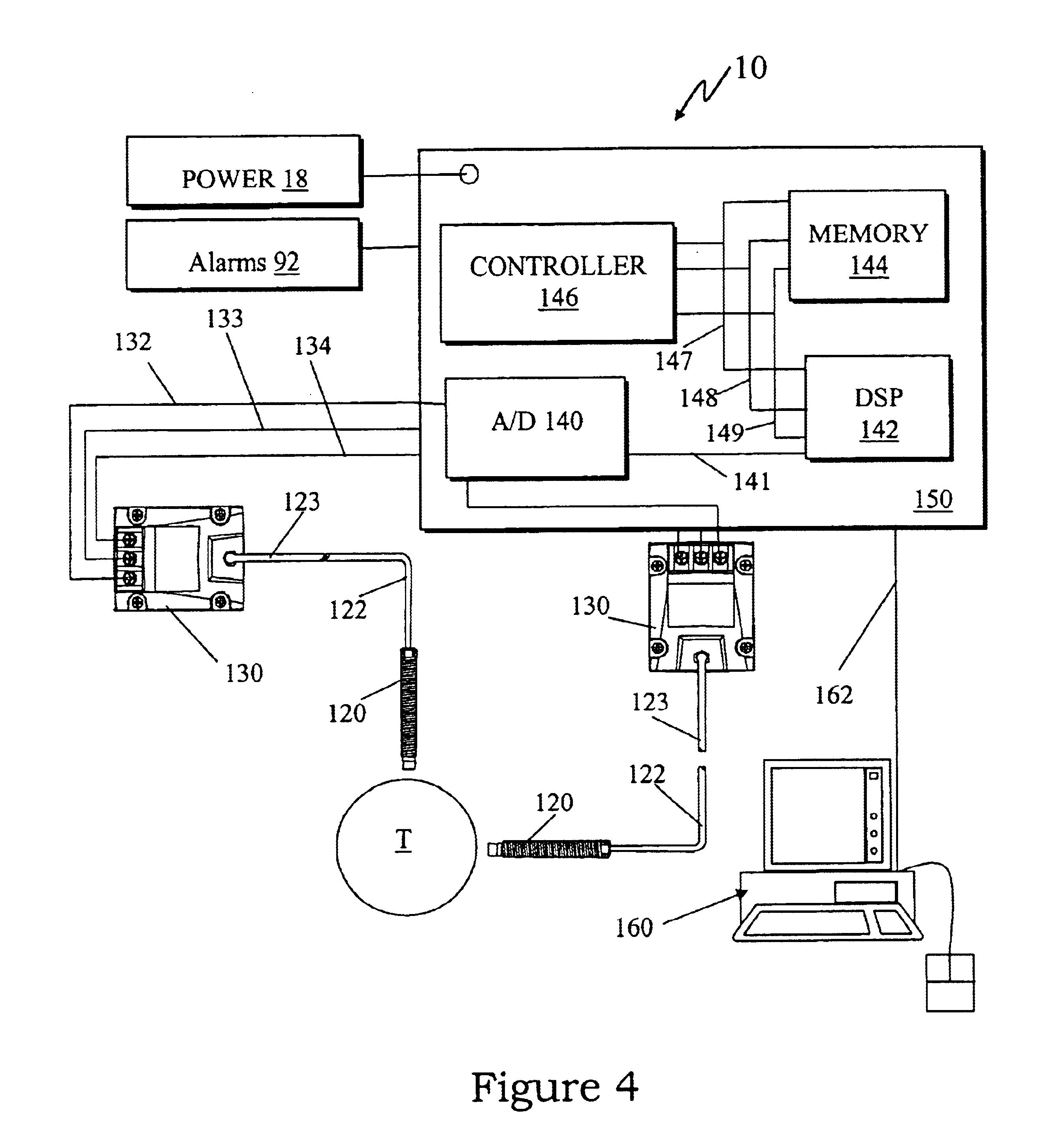 bently nevada 3500 wiring diagram data wiring diagrams \u2022