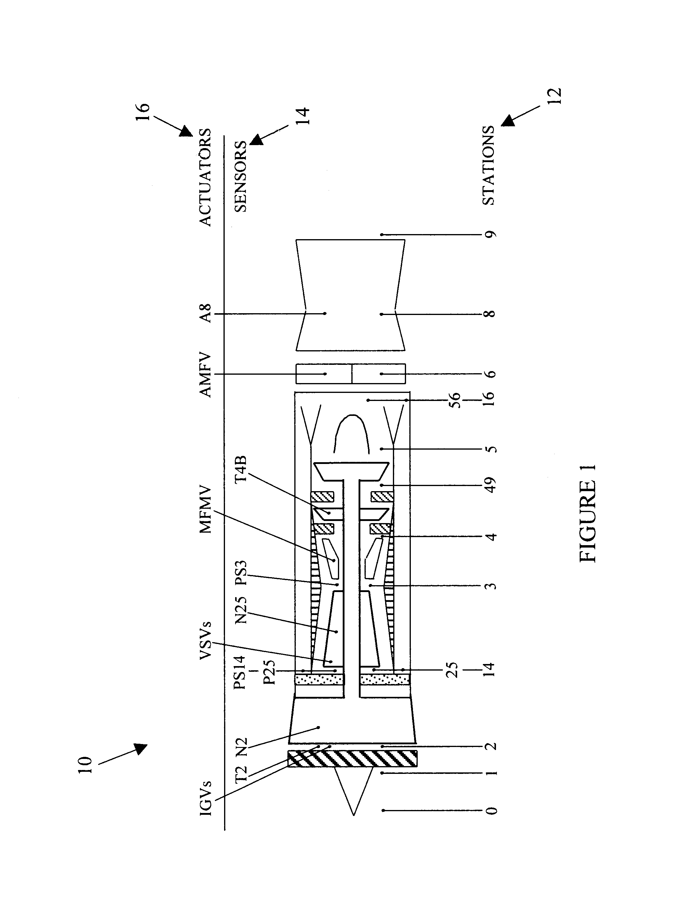 Patent US Adaptive model based control systems and