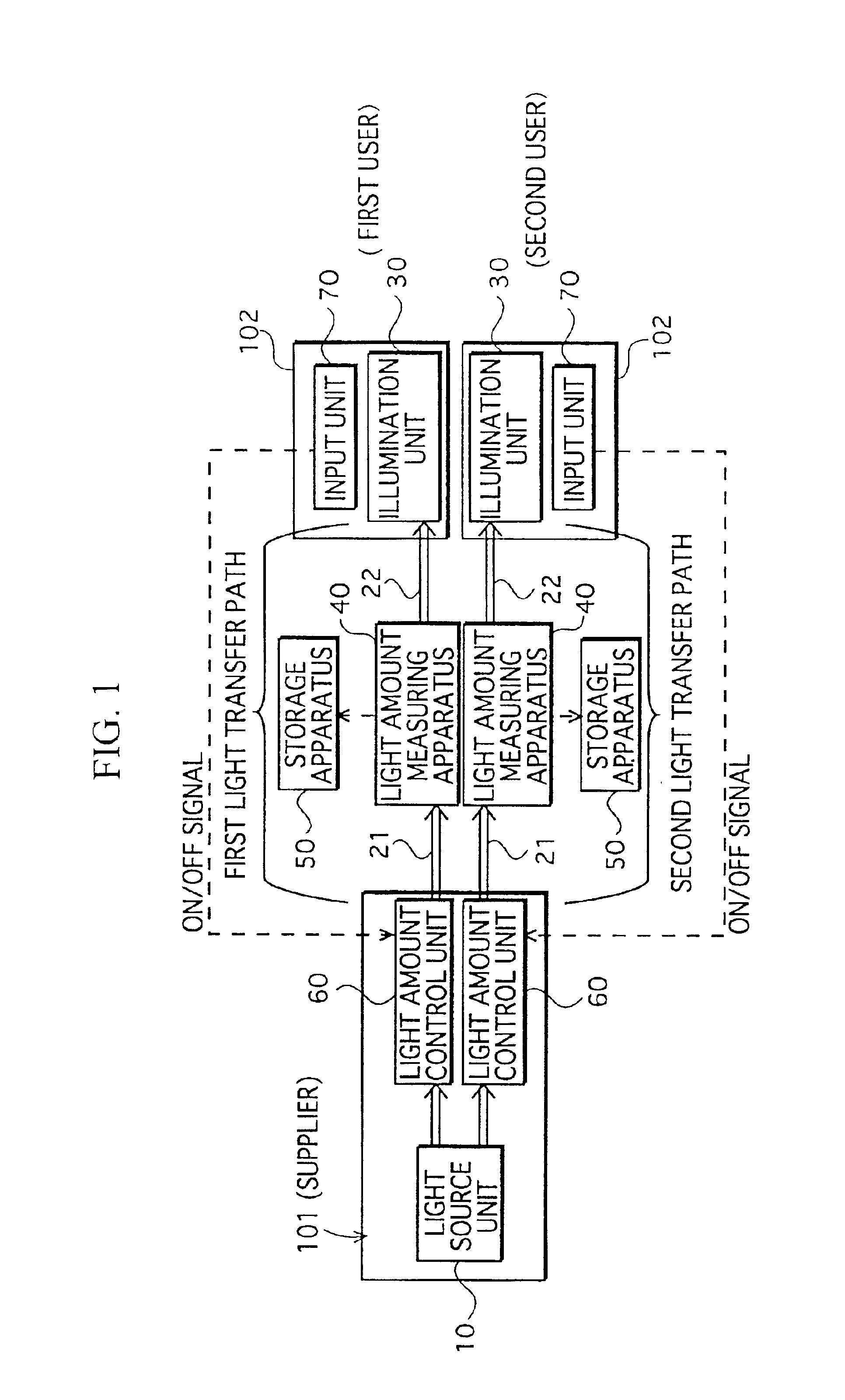 Patent Us6836083 Illumination Light Supply System
