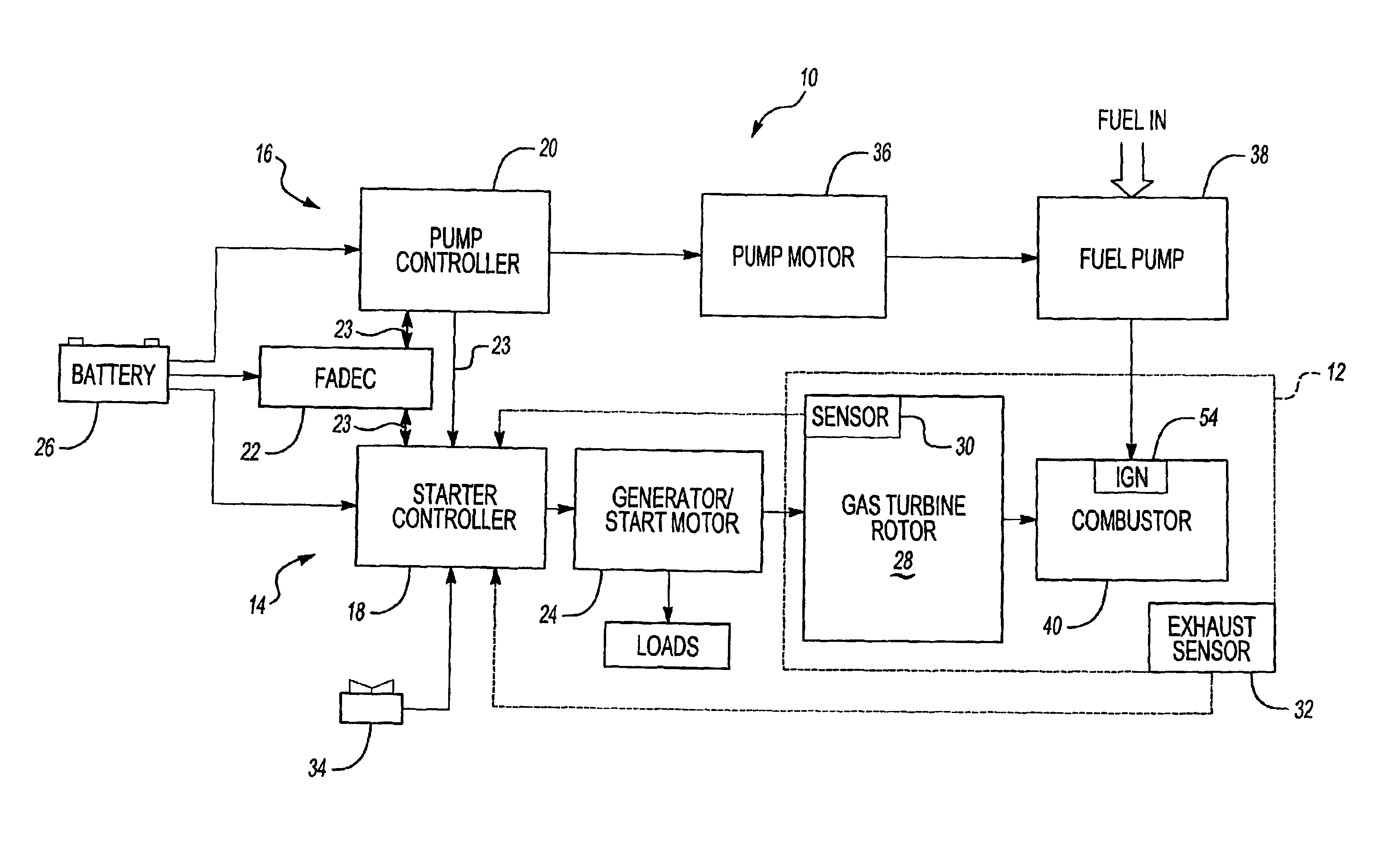 Patent Us6836086 - Controlled Starting System For A Gas Turbine Engine