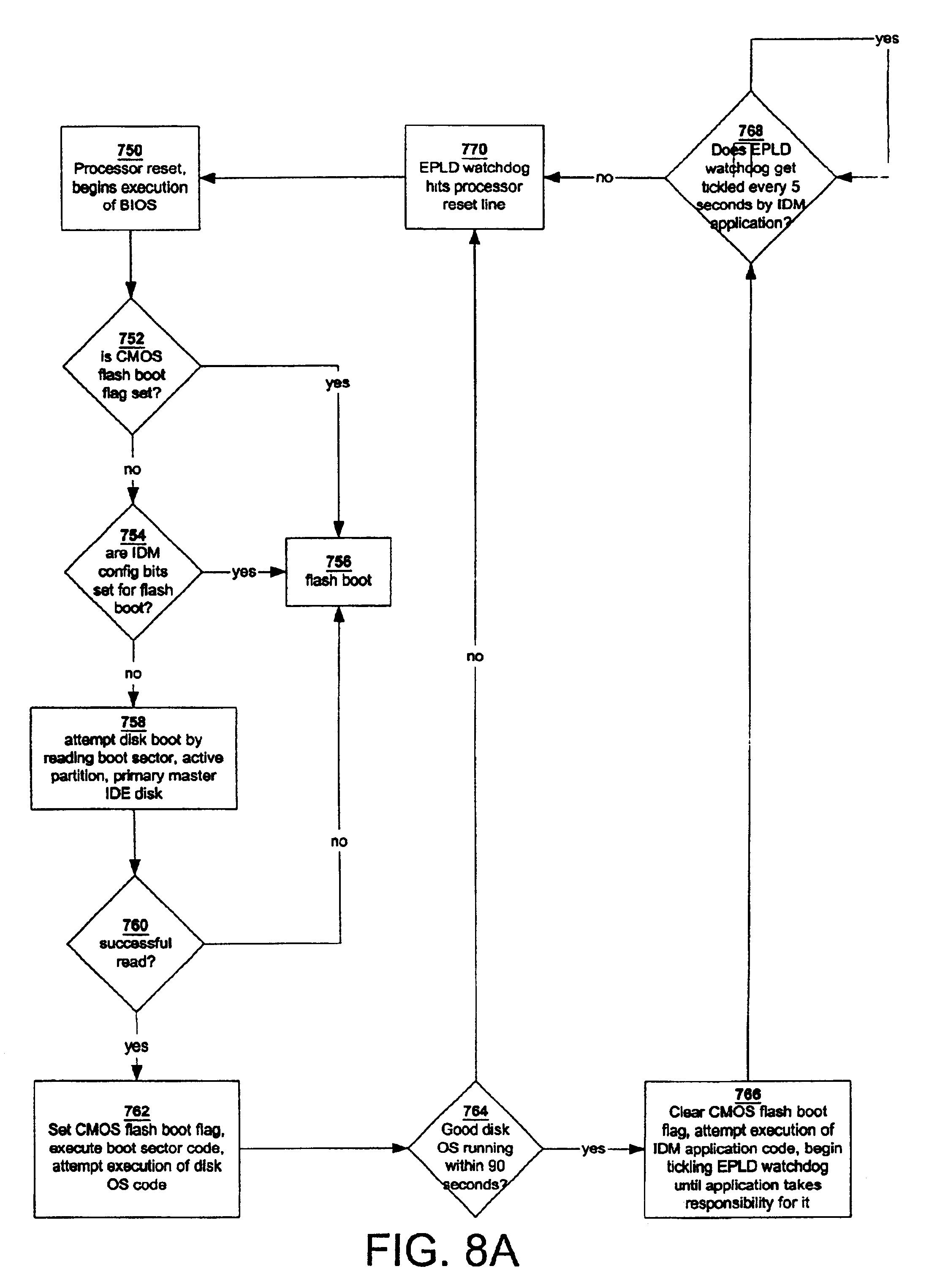 براءة الاختراع US6839792 - Data modem - براءات اختراع Google