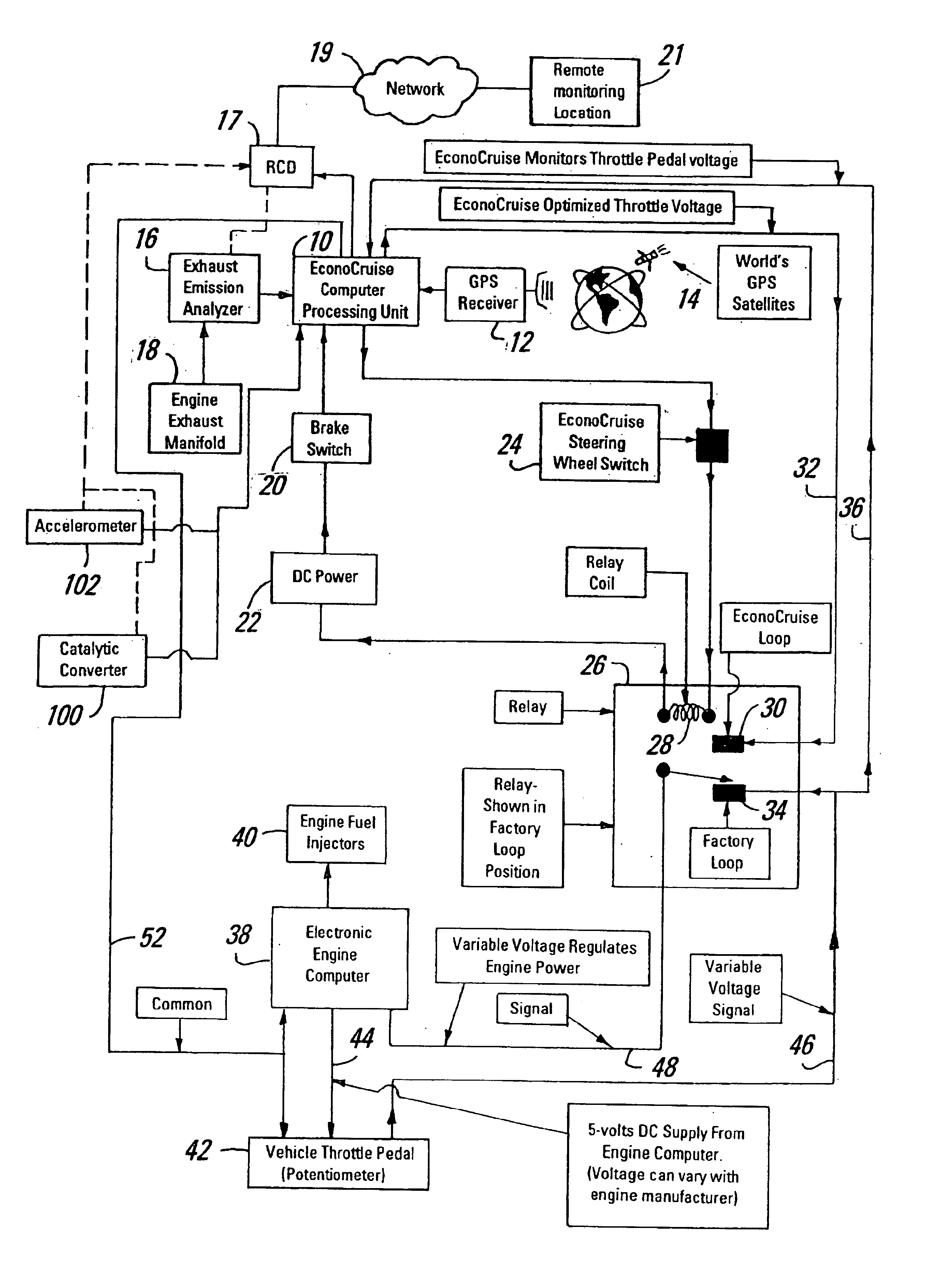 2004 International 4300 Wiring Diagrams Opinions About Engine Diagram Patent Us6845314 Method And Apparatus For Remote Communication Of Vehicle Combustion A C