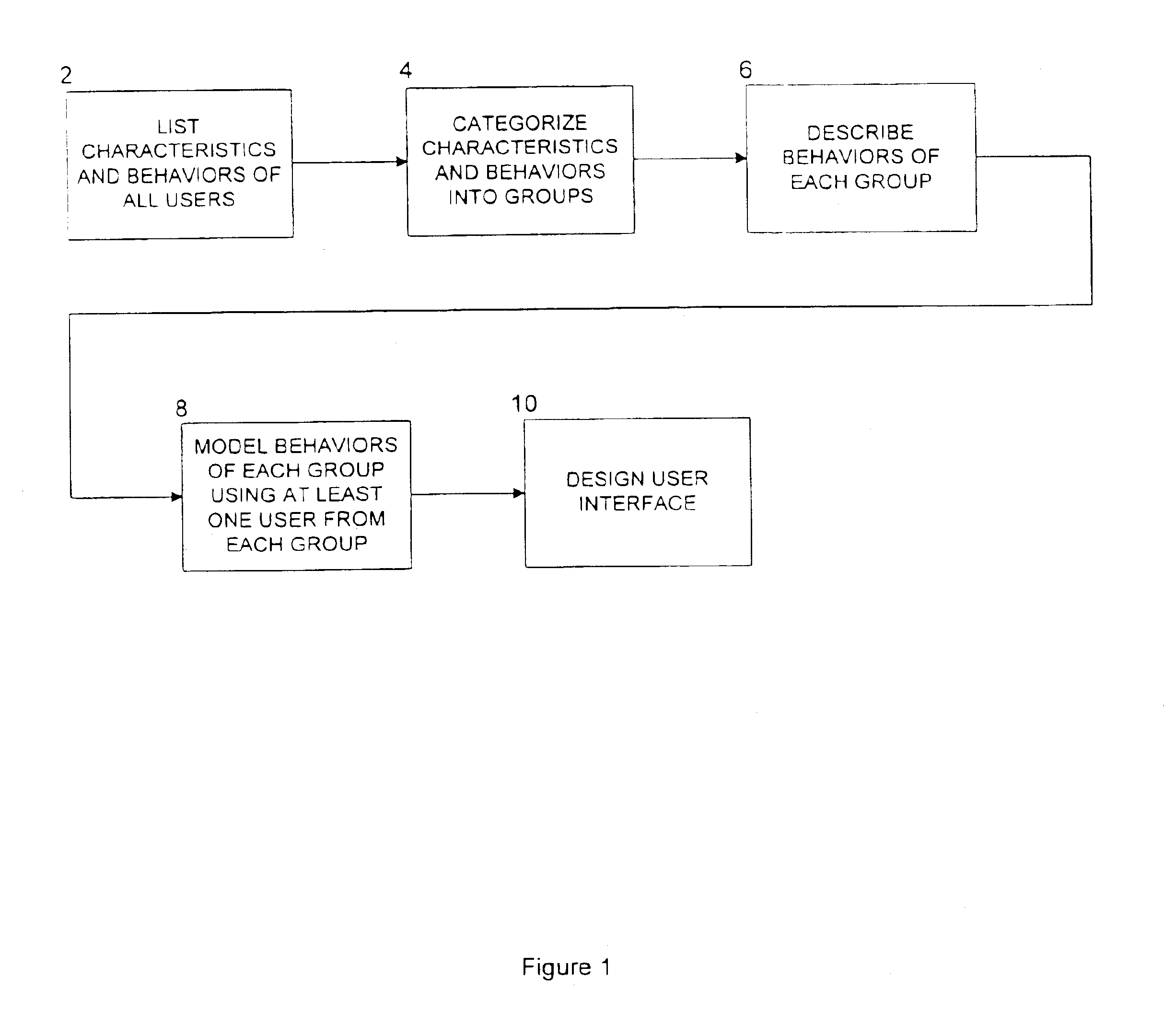 patent us6853966 method for categorizing describing and patent drawing