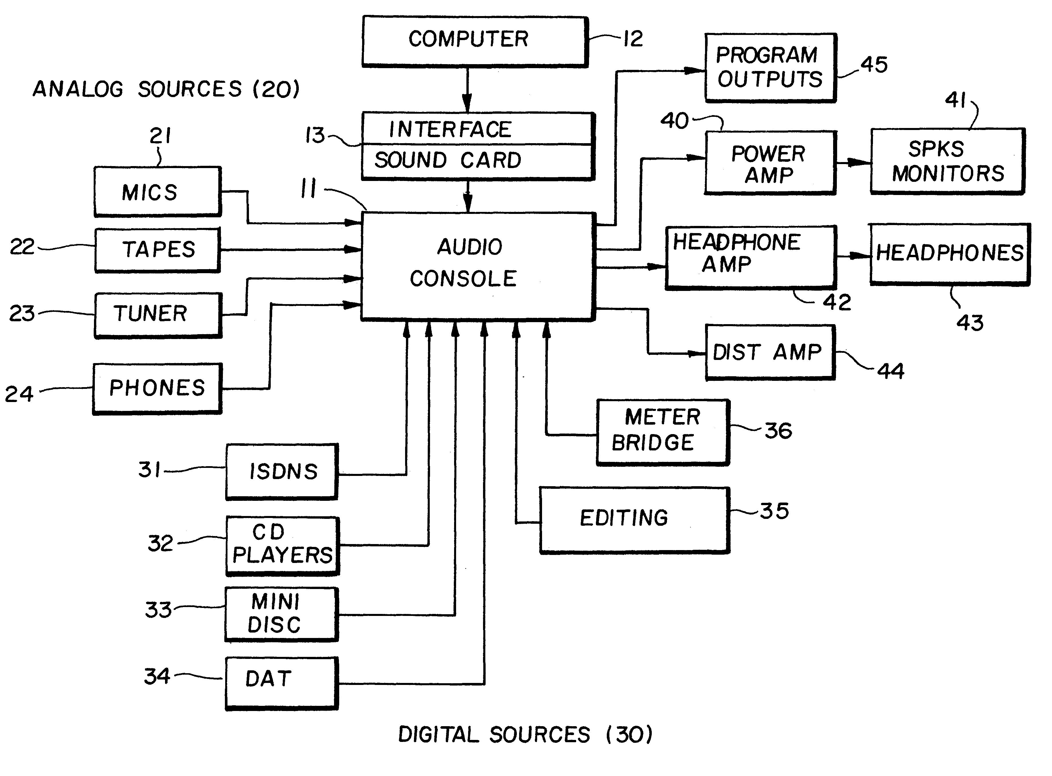 patent us6862429 audio production satellite uplink and radio broadcast studio google patents. Black Bedroom Furniture Sets. Home Design Ideas