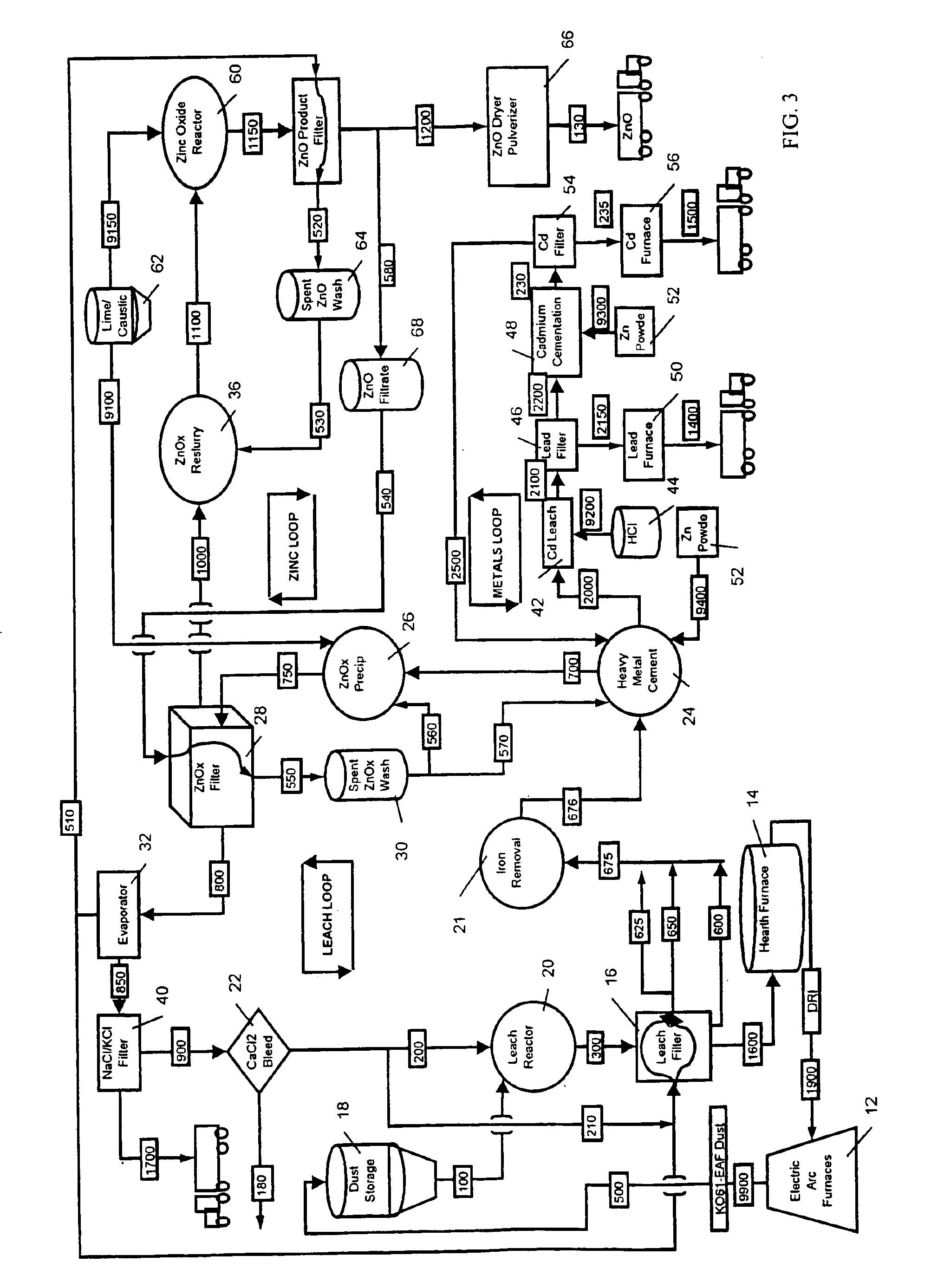 patent us6863873