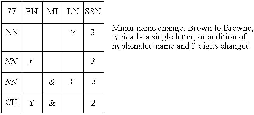 Figure US06871287-20050322-C00006